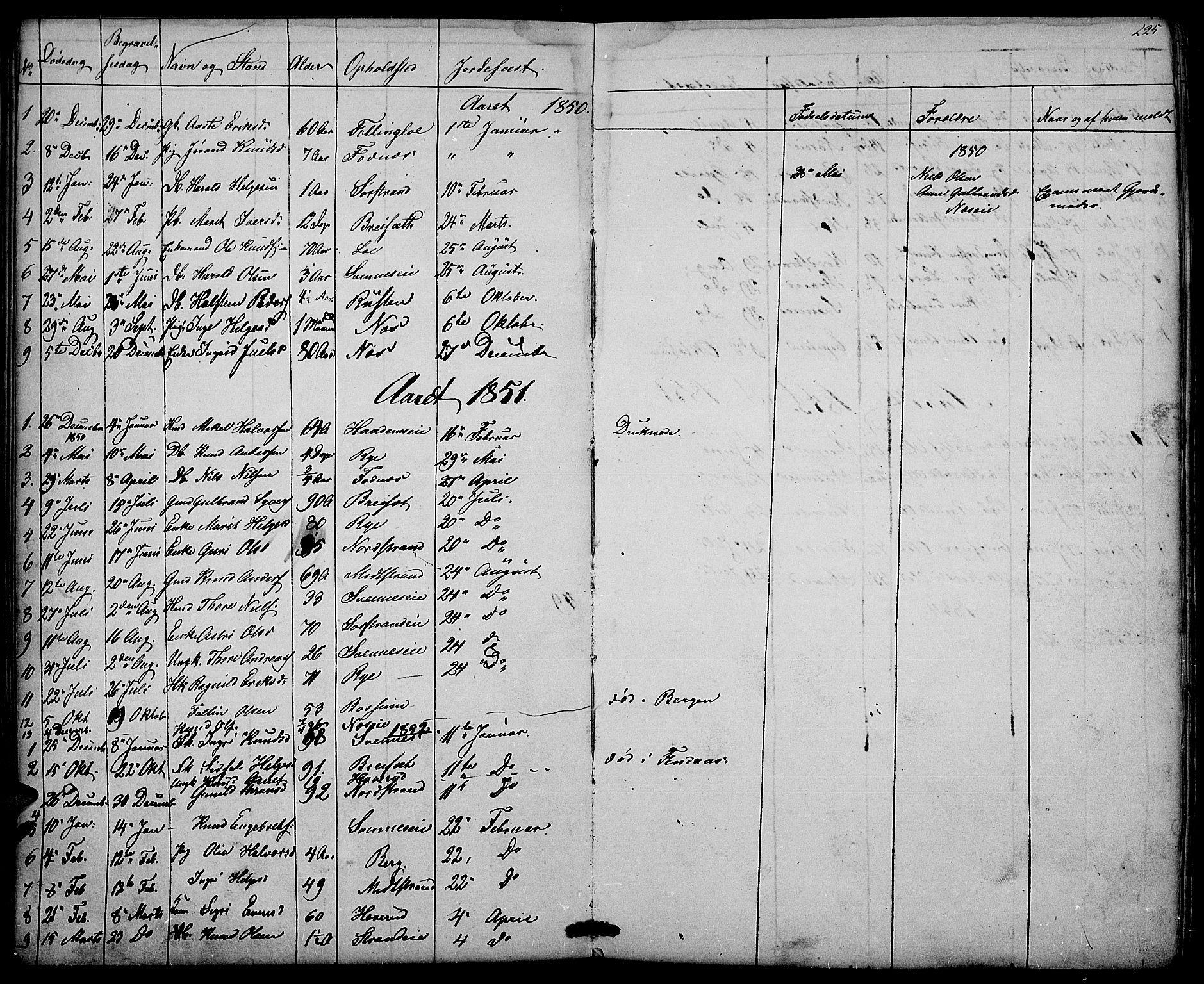 SAH, Nord-Aurdal prestekontor, Klokkerbok nr. 3, 1842-1882, s. 225