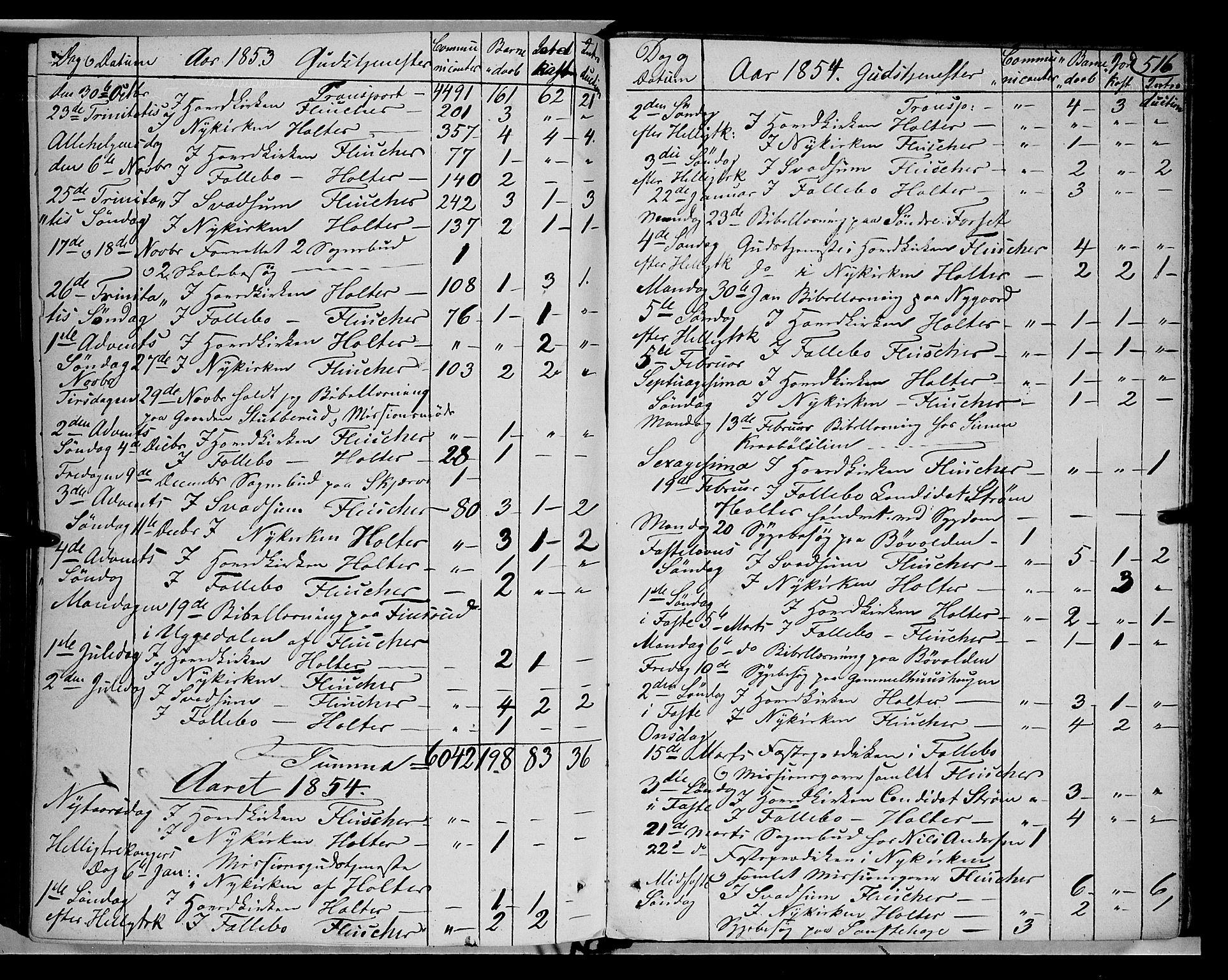 SAH, Gausdal prestekontor, Ministerialbok nr. 8, 1850-1861, s. 516