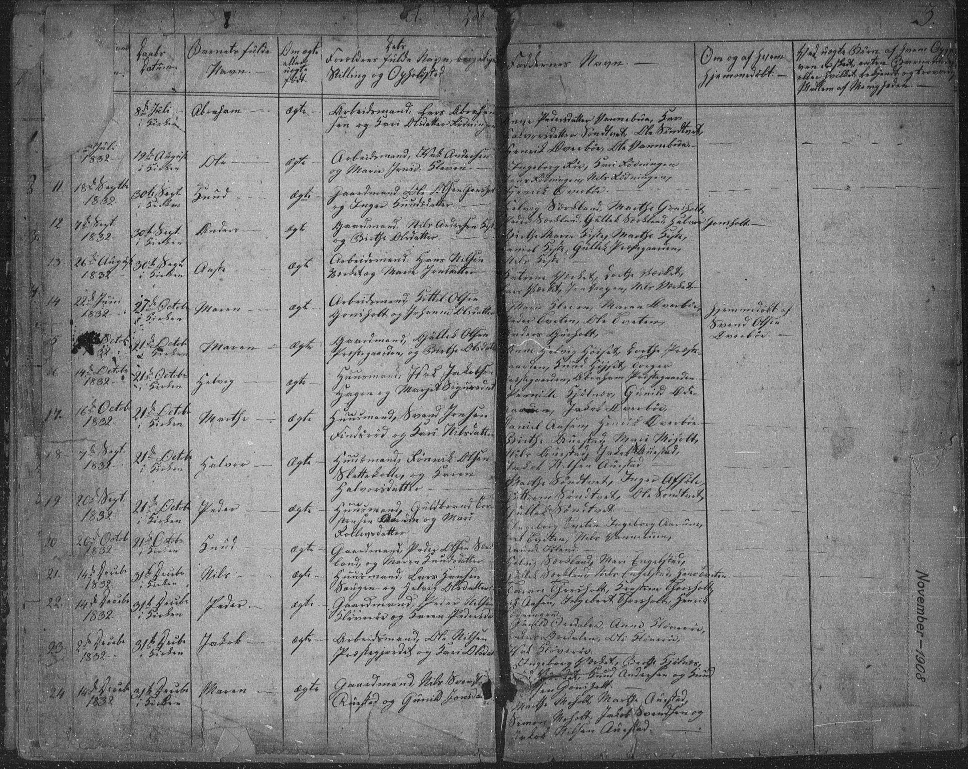 SAKO, Siljan kirkebøker, F/Fa/L0001: Ministerialbok nr. 1, 1831-1870, s. 3