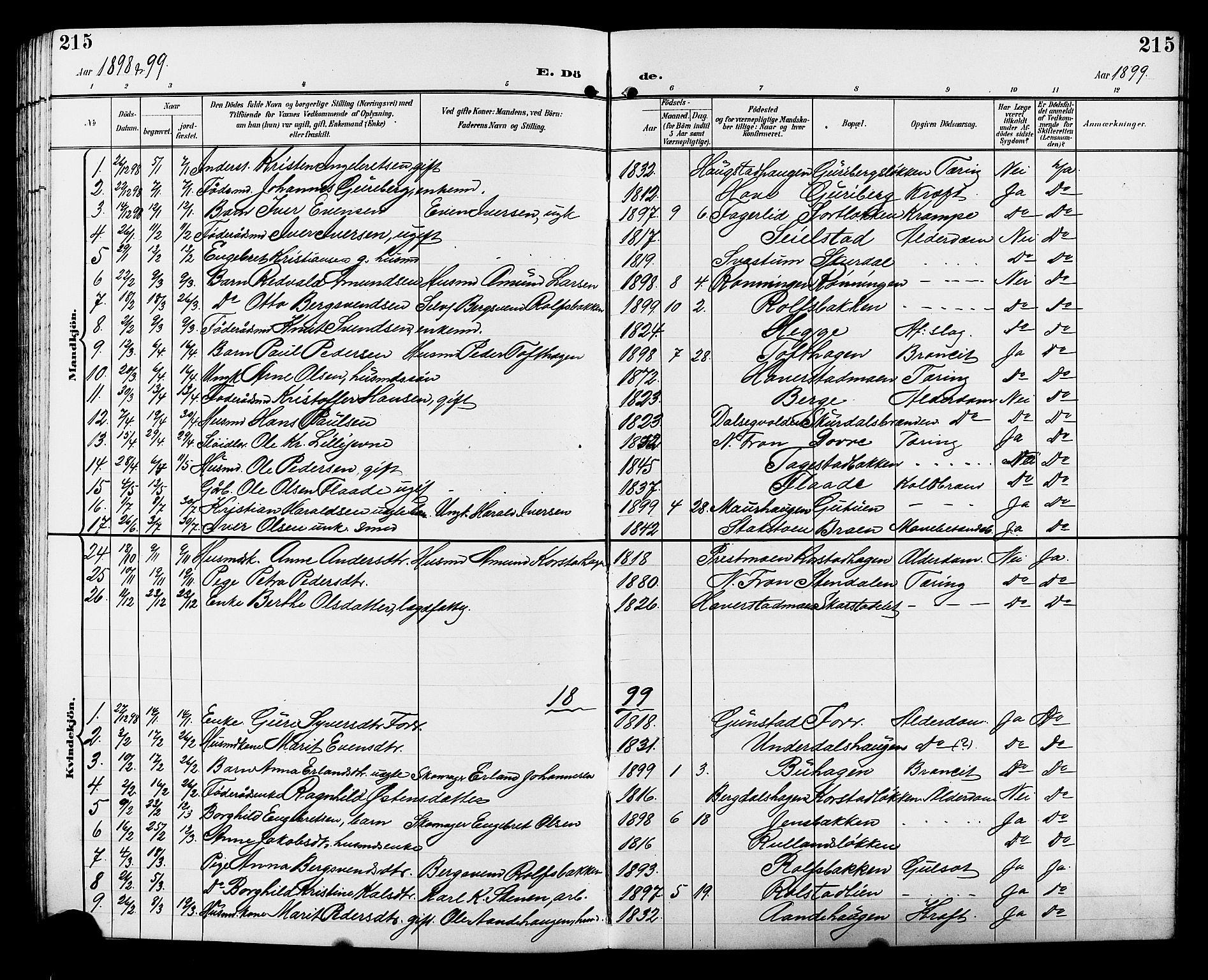 SAH, Sør-Fron prestekontor, H/Ha/Hab/L0004: Klokkerbok nr. 4, 1896-1911, s. 215