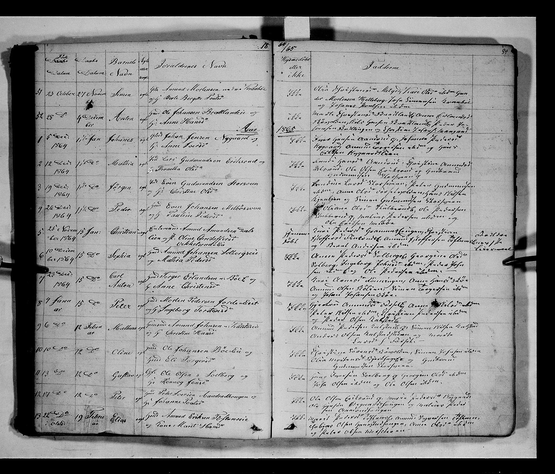 SAH, Gausdal prestekontor, Klokkerbok nr. 5, 1846-1867, s. 84