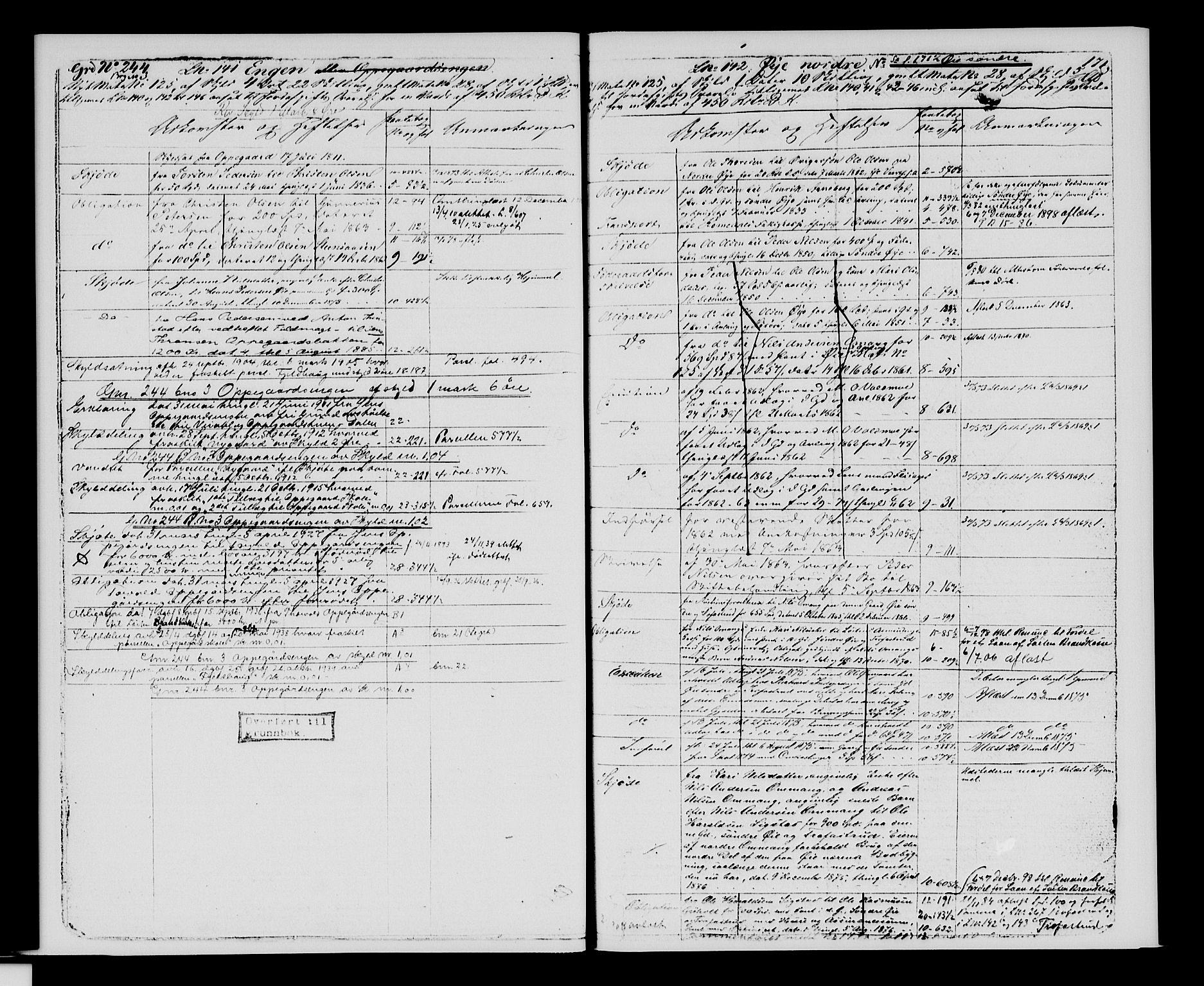 SAH, Sør-Hedmark sorenskriveri, H/Ha/Hac/Hacc/L0001: Panteregister nr. 3.1, 1855-1943, s. 171