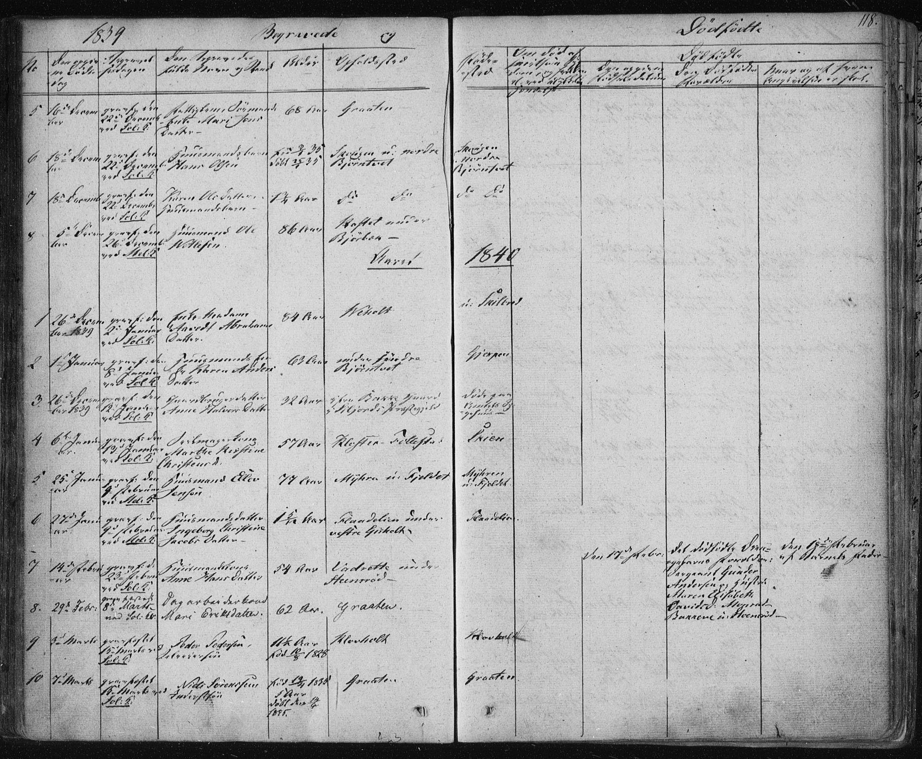 SAKO, Solum kirkebøker, F/Fa/L0005: Ministerialbok nr. I 5, 1833-1843, s. 118