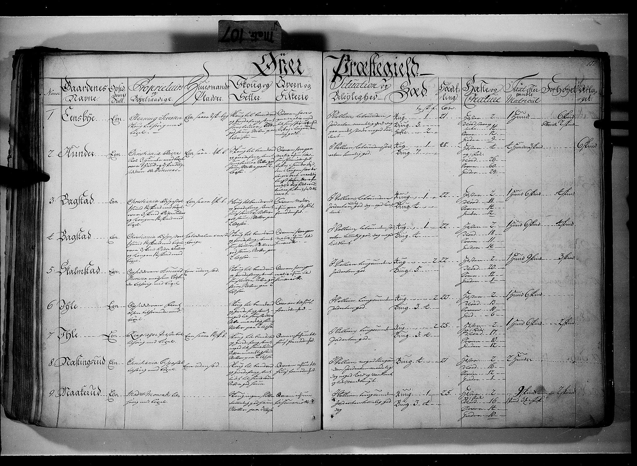 RA, Rentekammeret inntil 1814, Realistisk ordnet avdeling, N/Nb/Nbf/L0107: Gudbrandsdalen eksaminasjonsprotokoll, 1723, s. 156b-157a