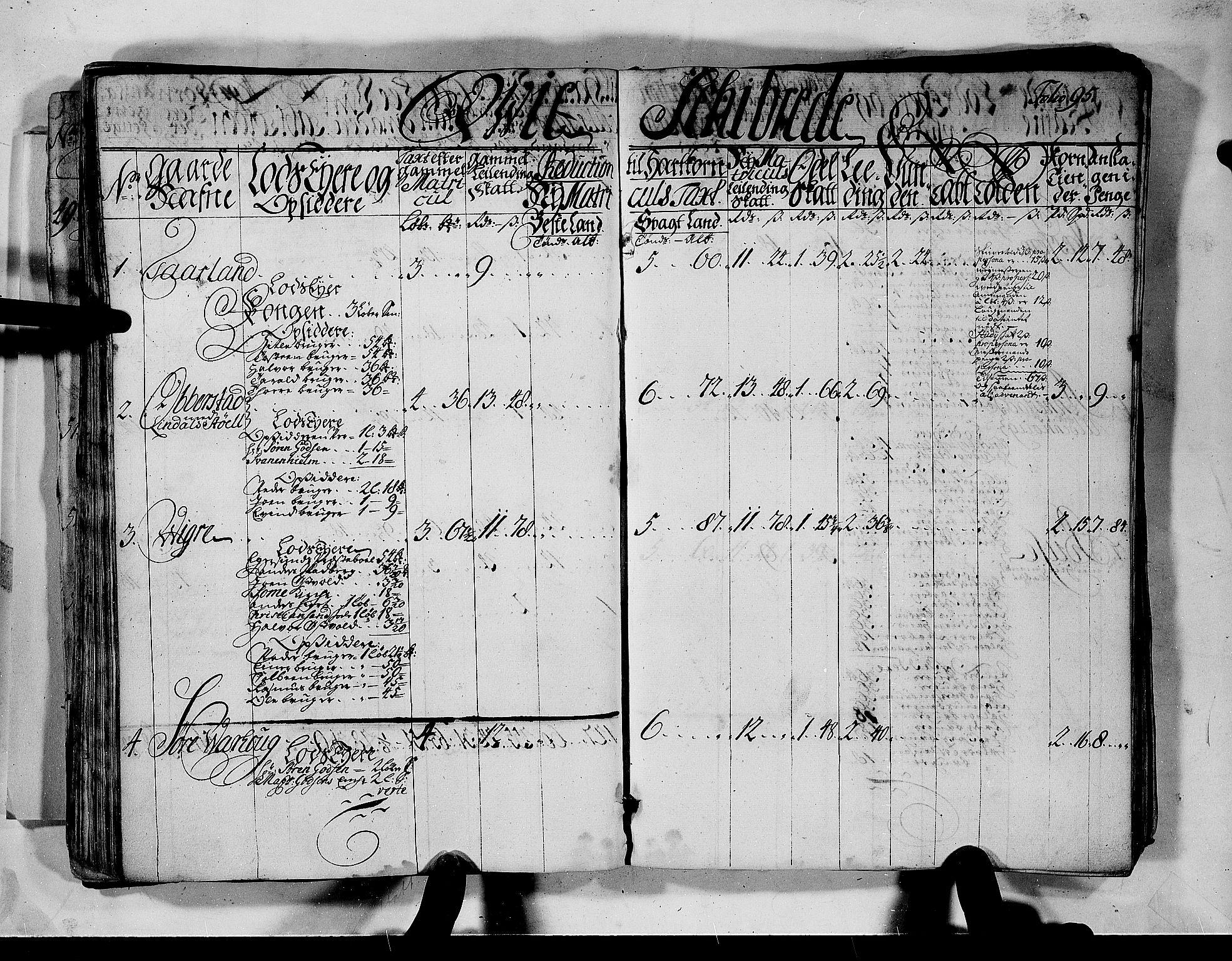 RA, Rentekammeret inntil 1814, Realistisk ordnet avdeling, N/Nb/Nbf/L0132: Jæren og Dalane matrikkelprotokoll, 1723, s. 94b-95a