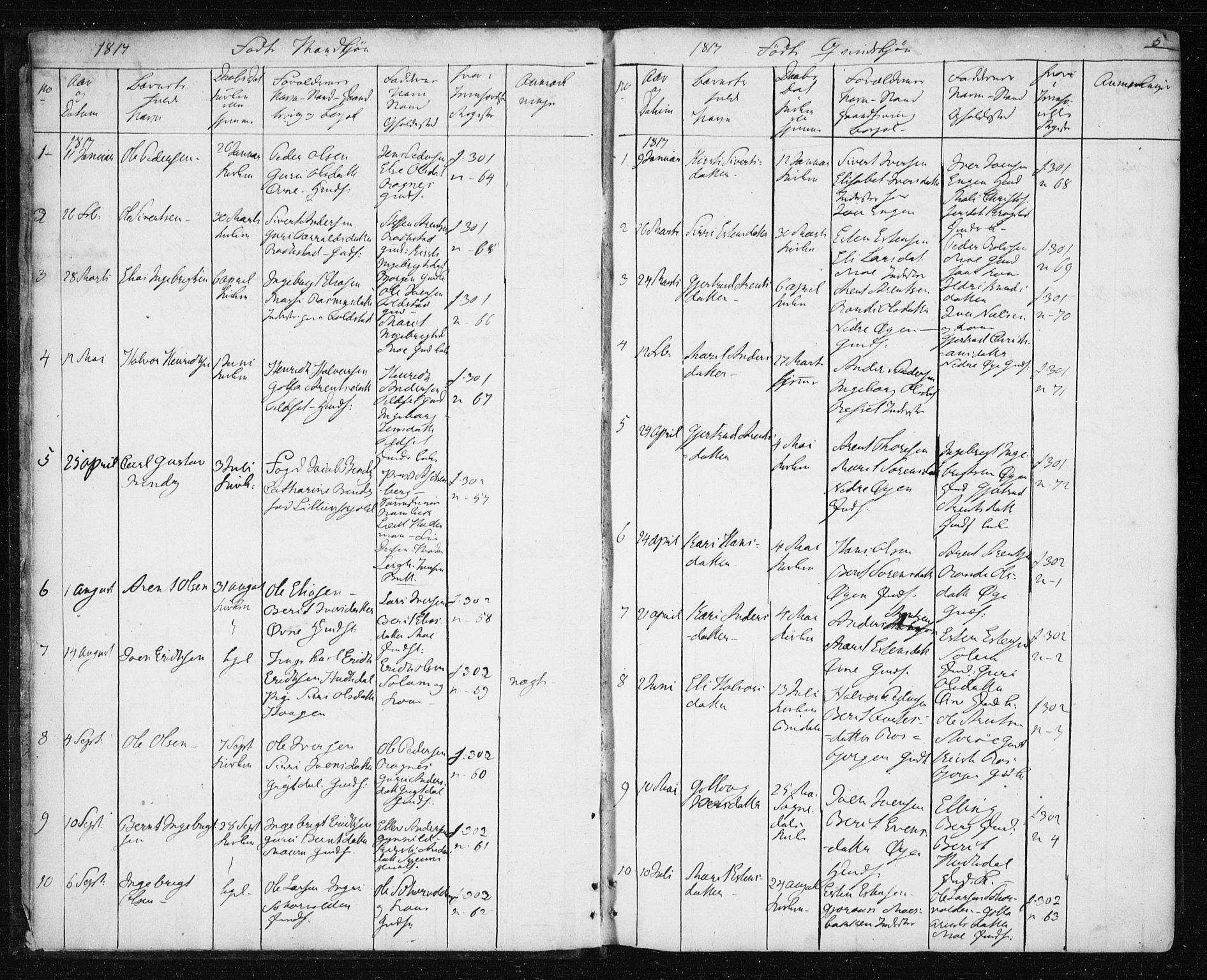 SAT, Ministerialprotokoller, klokkerbøker og fødselsregistre - Sør-Trøndelag, 687/L1017: Klokkerbok nr. 687C01, 1816-1837, s. 5