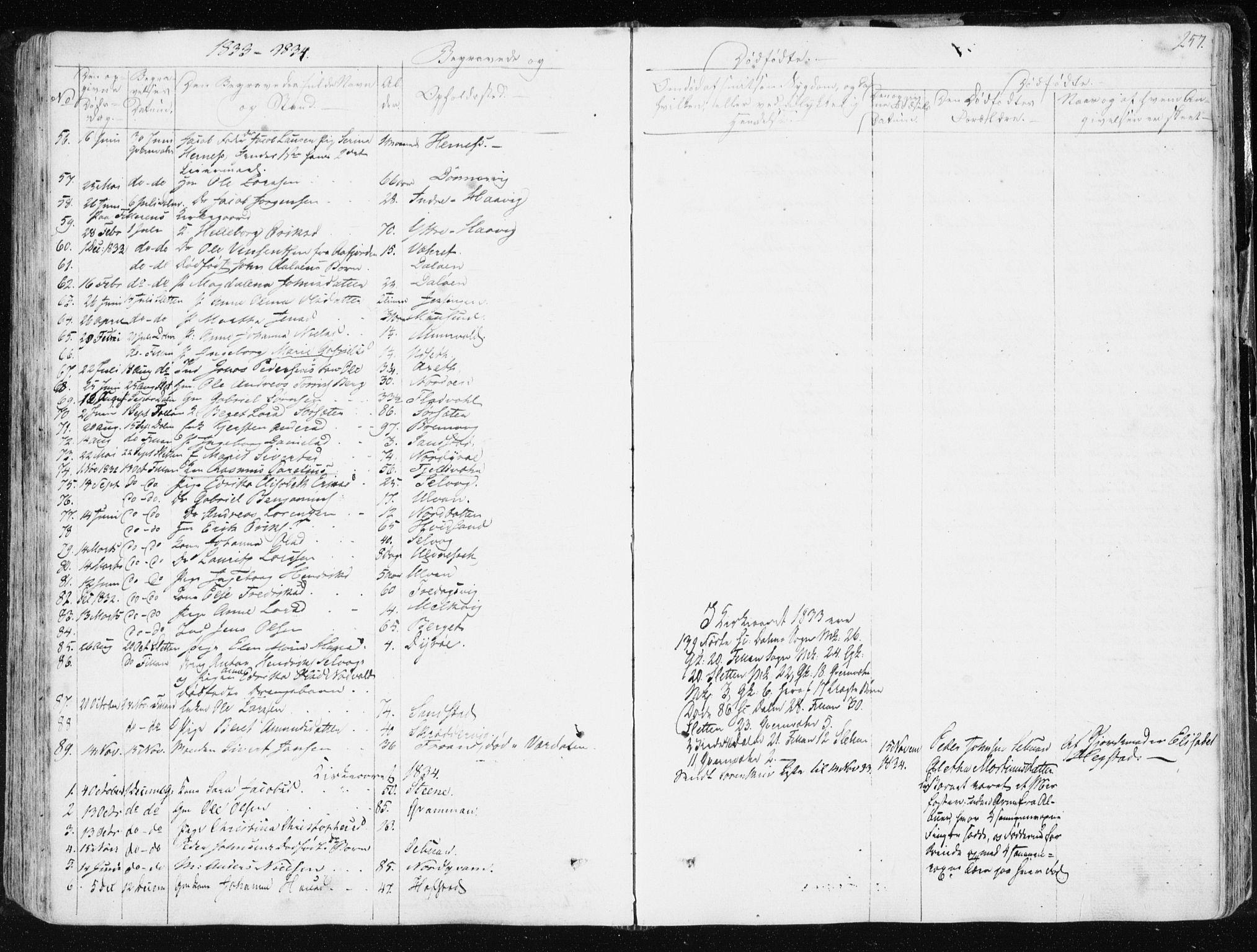 SAT, Ministerialprotokoller, klokkerbøker og fødselsregistre - Sør-Trøndelag, 634/L0528: Ministerialbok nr. 634A04, 1827-1842, s. 257