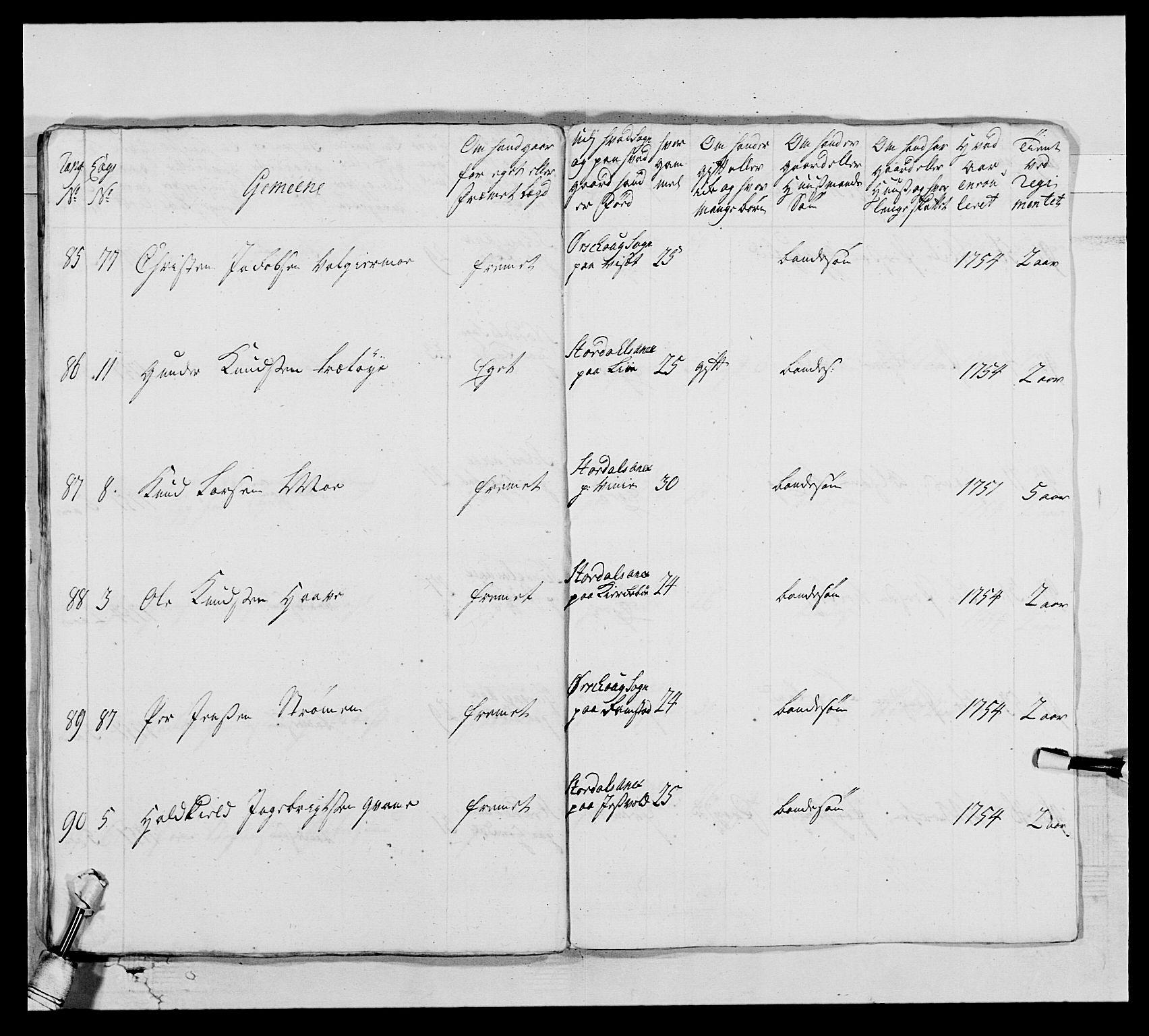 RA, Kommanderende general (KG I) med Det norske krigsdirektorium, E/Ea/L0517: 1. Bergenhusiske regiment, 1742-1756, s. 257