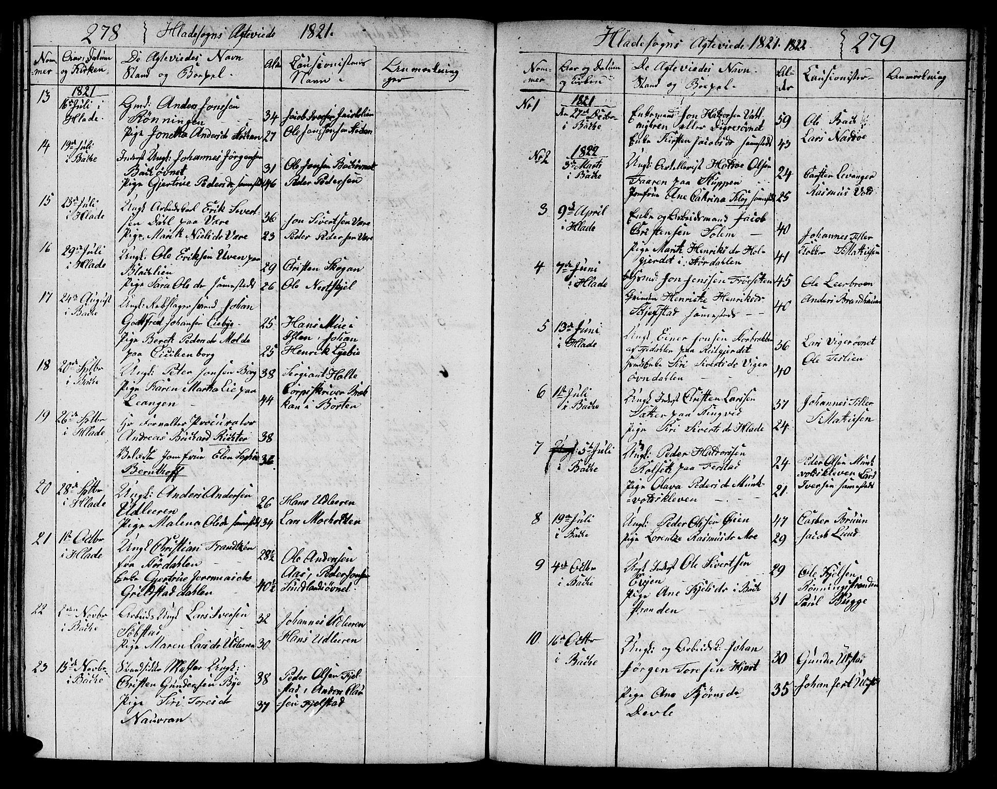 SAT, Ministerialprotokoller, klokkerbøker og fødselsregistre - Sør-Trøndelag, 606/L0306: Klokkerbok nr. 606C02, 1797-1829, s. 278-279