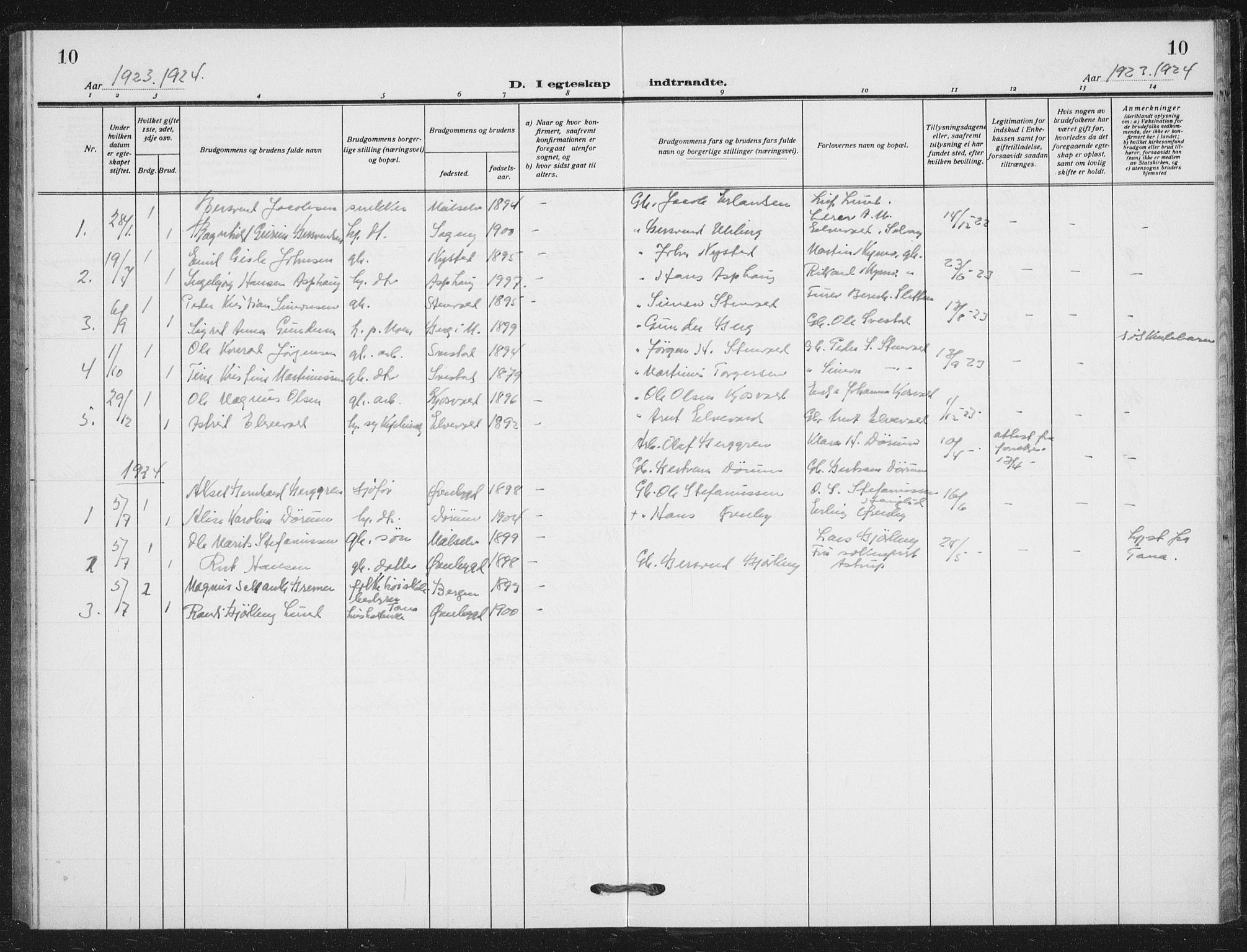 SATØ, Målselv sokneprestembete, G/Ga/Gab/L0012klokker: Klokkerbok nr. 12, 1900-1936, s. 10