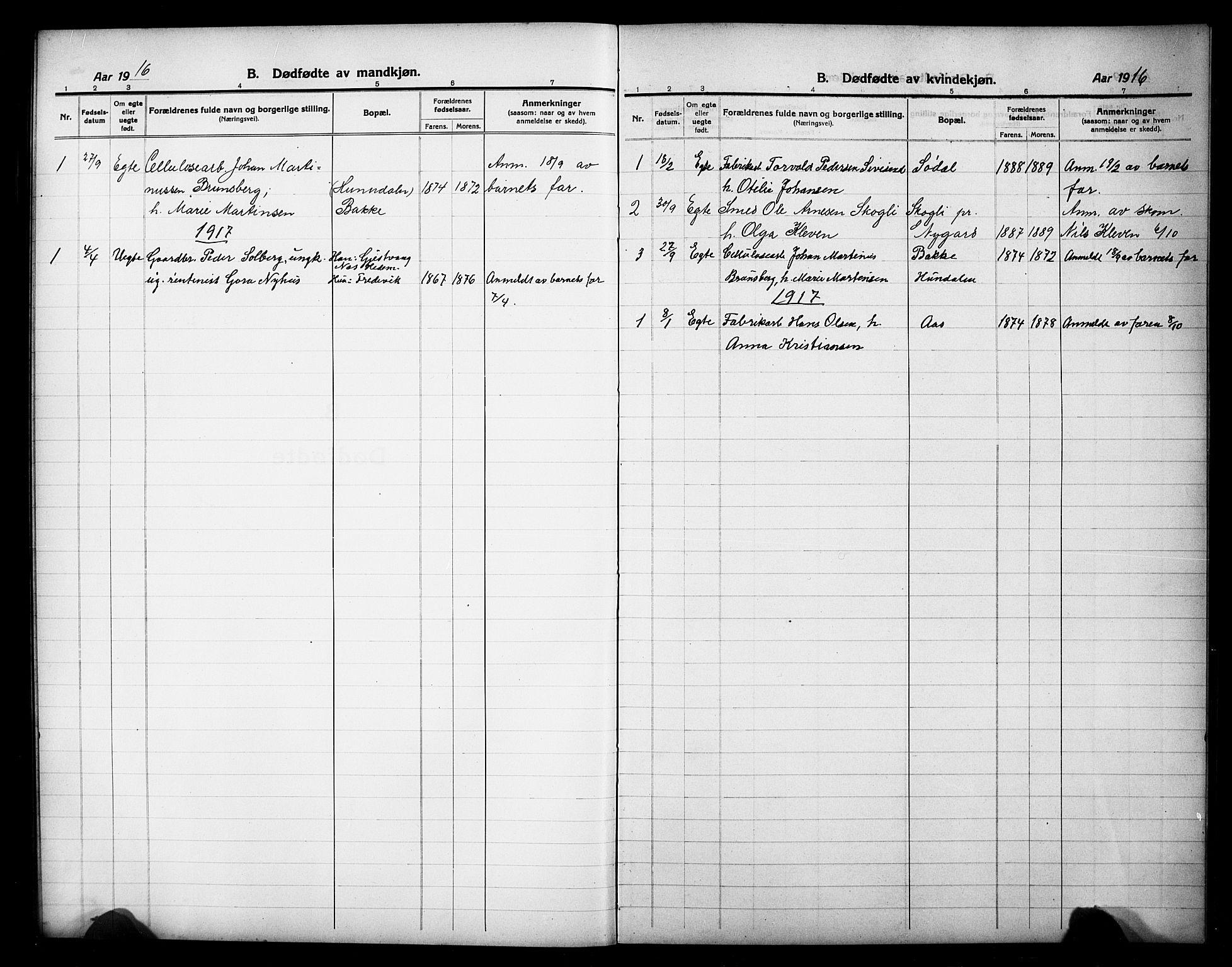 SAH, Vardal prestekontor, H/Ha/Hab/L0016: Klokkerbok nr. 16, 1915-1929