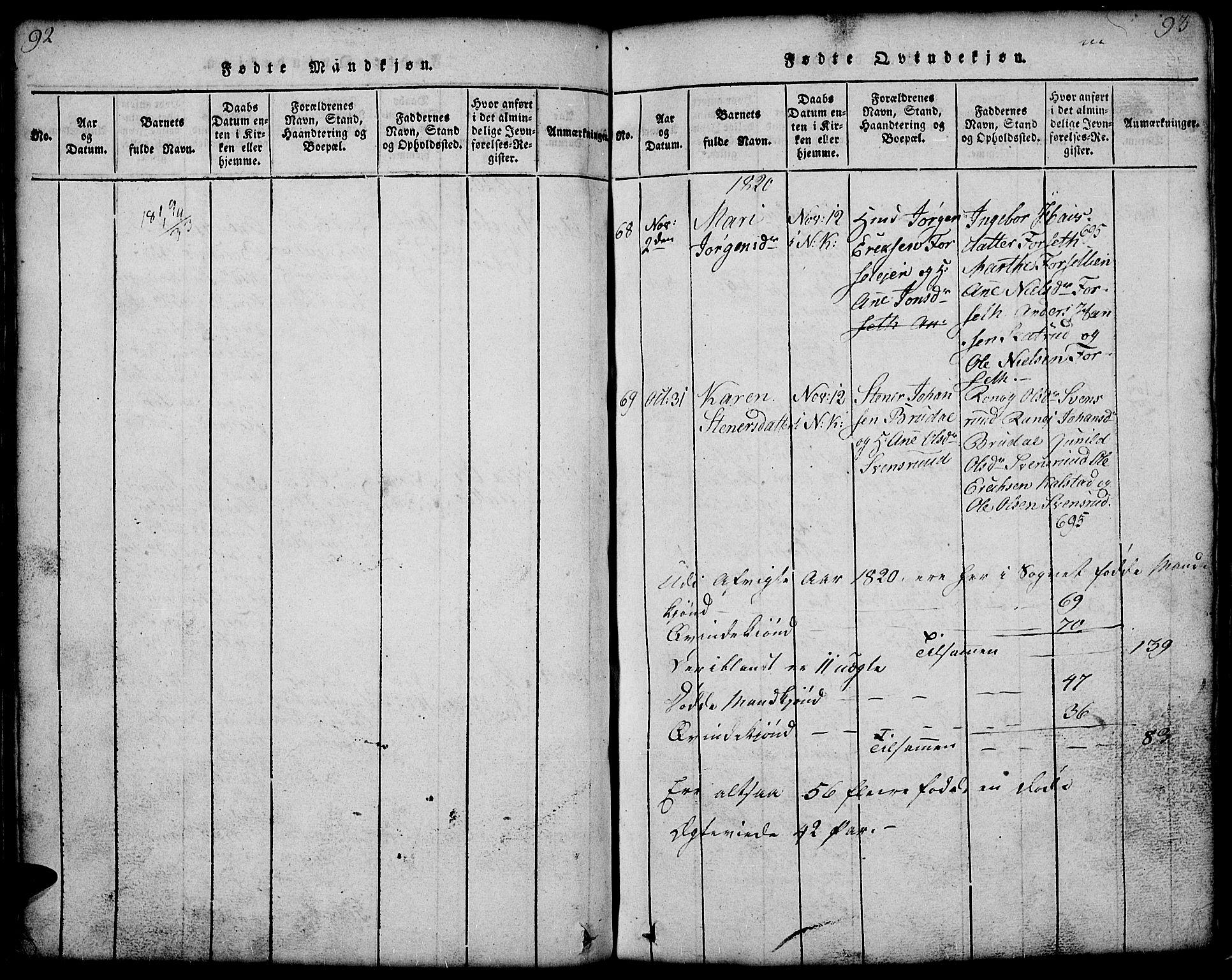 SAH, Gausdal prestekontor, Klokkerbok nr. 1, 1817-1848, s. 92-93