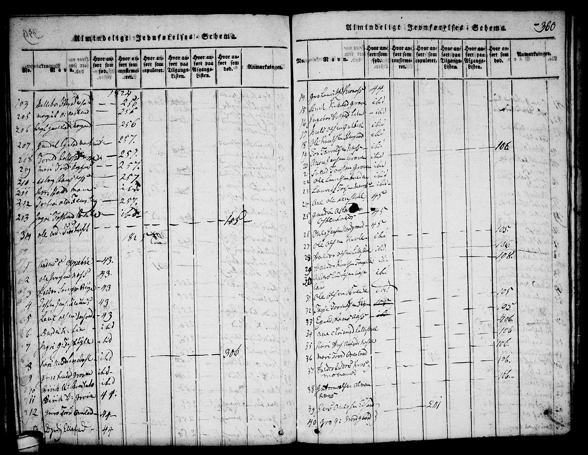 SAKO, Seljord kirkebøker, F/Fa/L0010: Ministerialbok nr. I 10, 1815-1831, s. 360