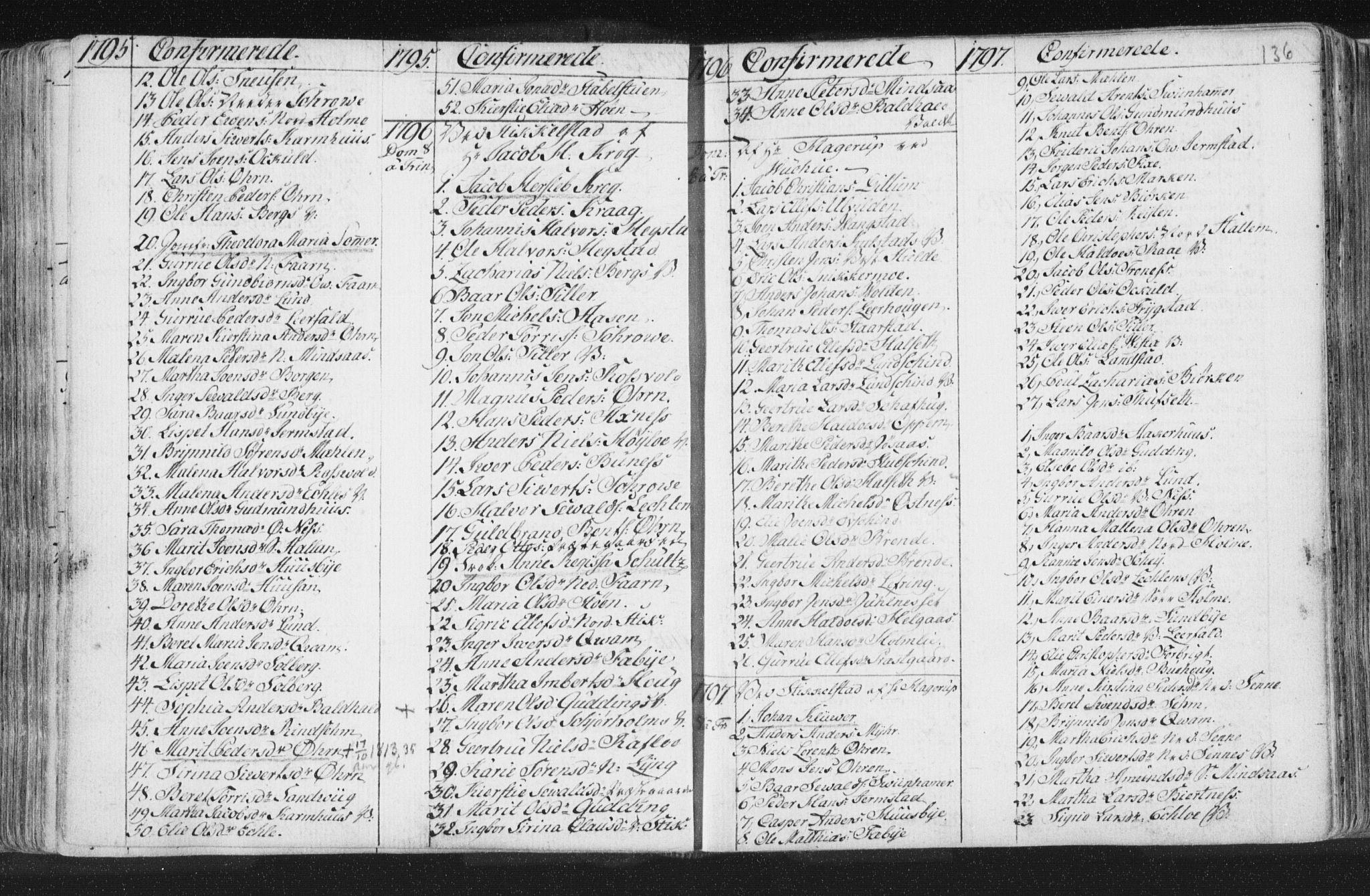 SAT, Ministerialprotokoller, klokkerbøker og fødselsregistre - Nord-Trøndelag, 723/L0232: Ministerialbok nr. 723A03, 1781-1804, s. 136