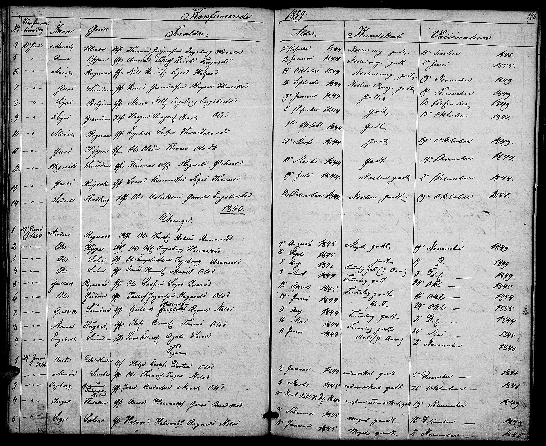 SAH, Nord-Aurdal prestekontor, Klokkerbok nr. 4, 1842-1882, s. 136