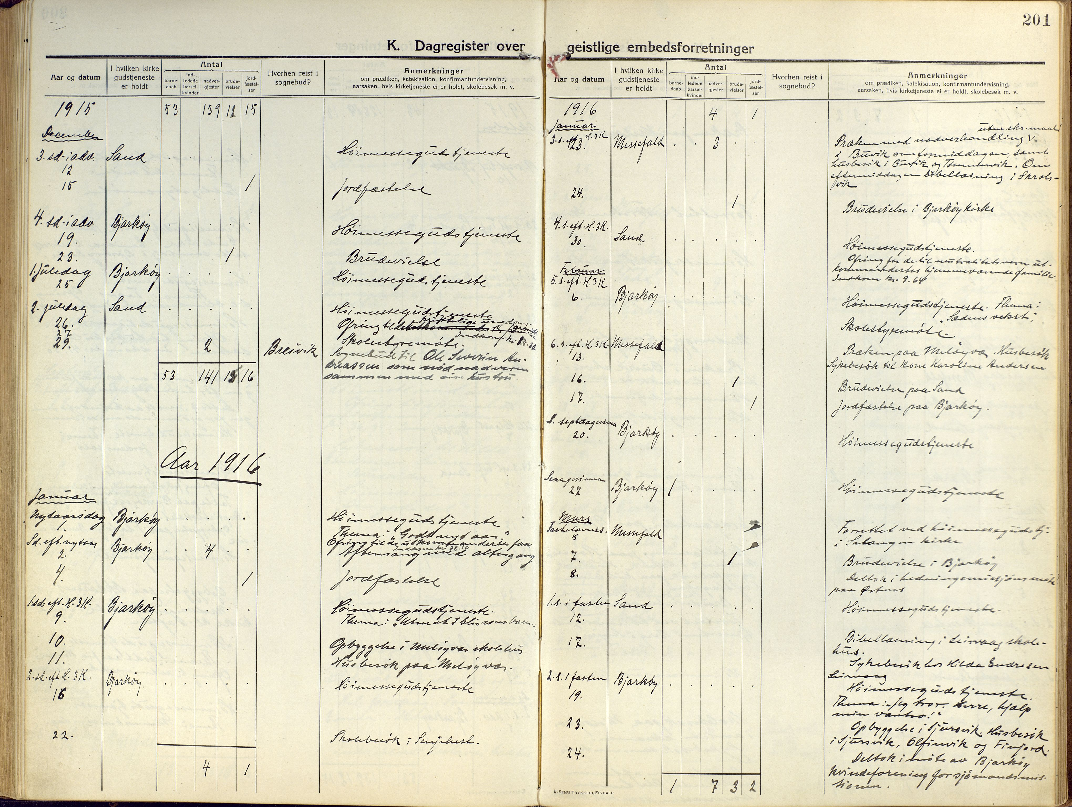 SATØ, Sand/Bjarkøy sokneprestkontor, I/Ia/Iaa/L0006kirke: Ministerialbok nr. 6, 1915-1929, s. 201