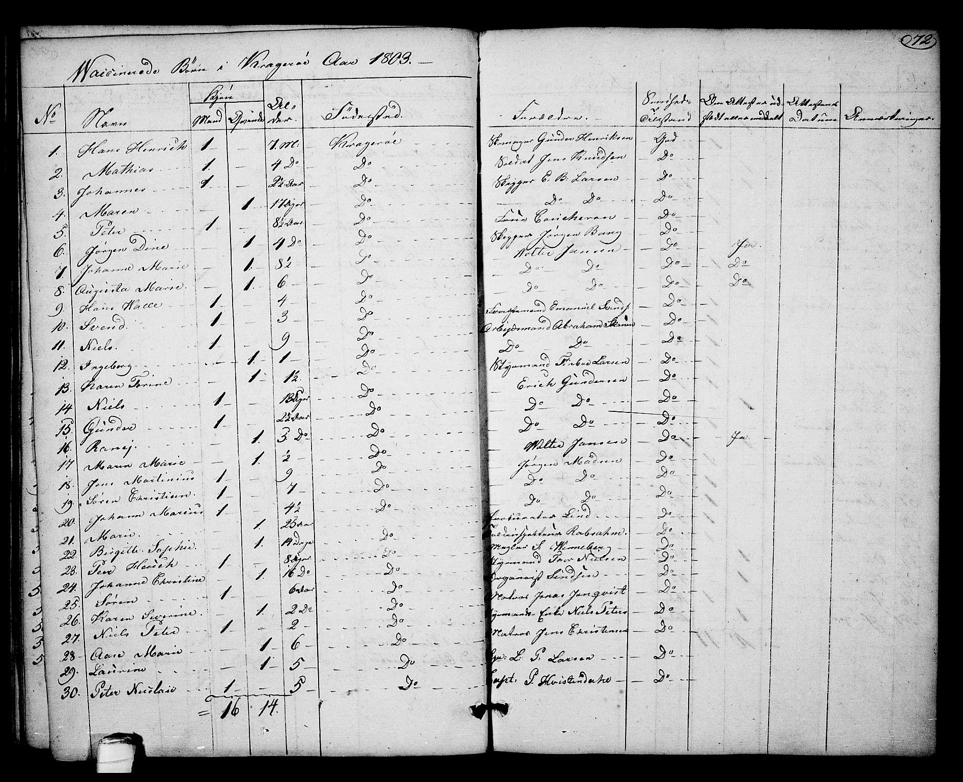 SAKO, Kragerø kirkebøker, F/Fa/L0003: Ministerialbok nr. 3, 1802-1813, s. 72