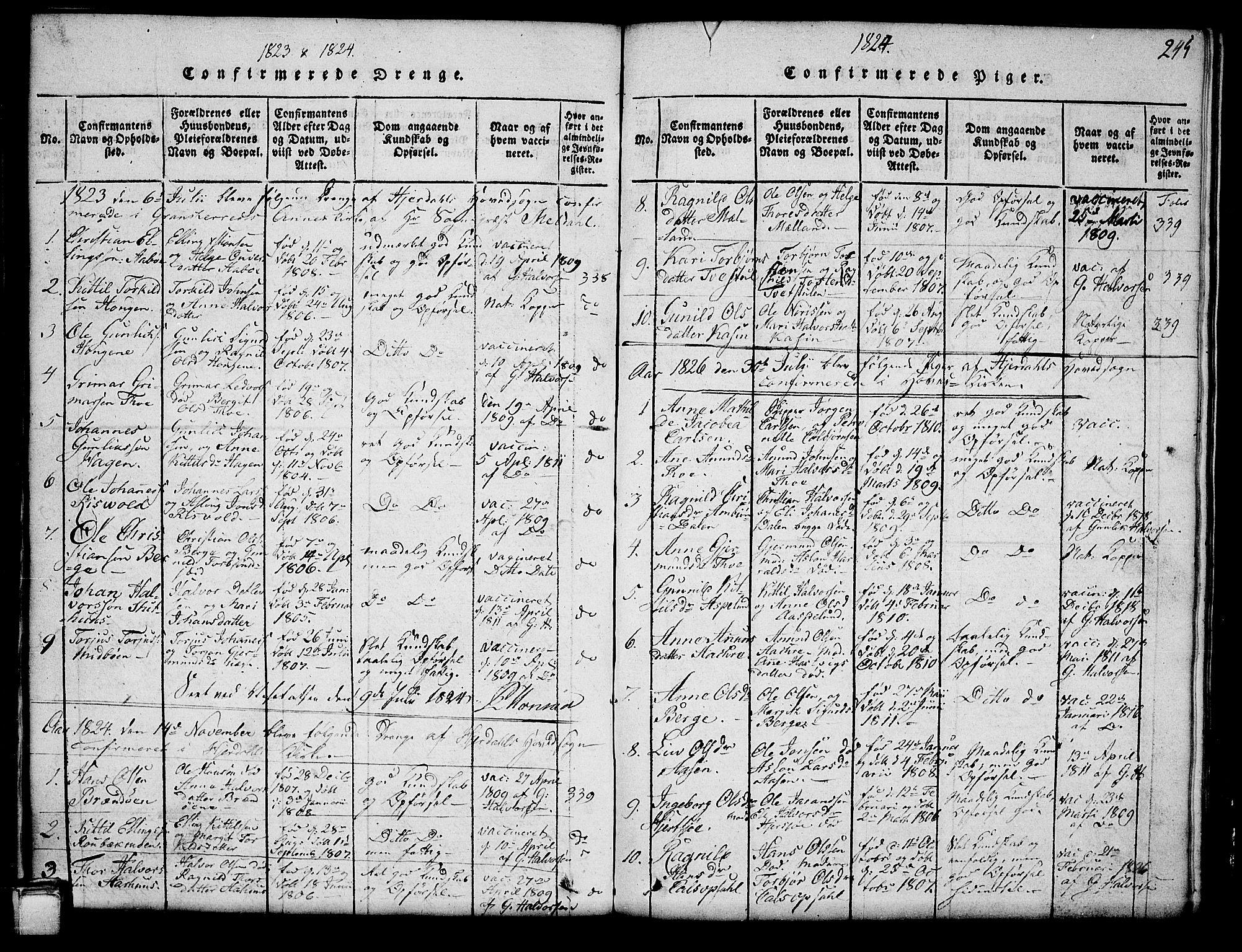 SAKO, Hjartdal kirkebøker, G/Ga/L0001: Klokkerbok nr. I 1, 1815-1842, s. 245