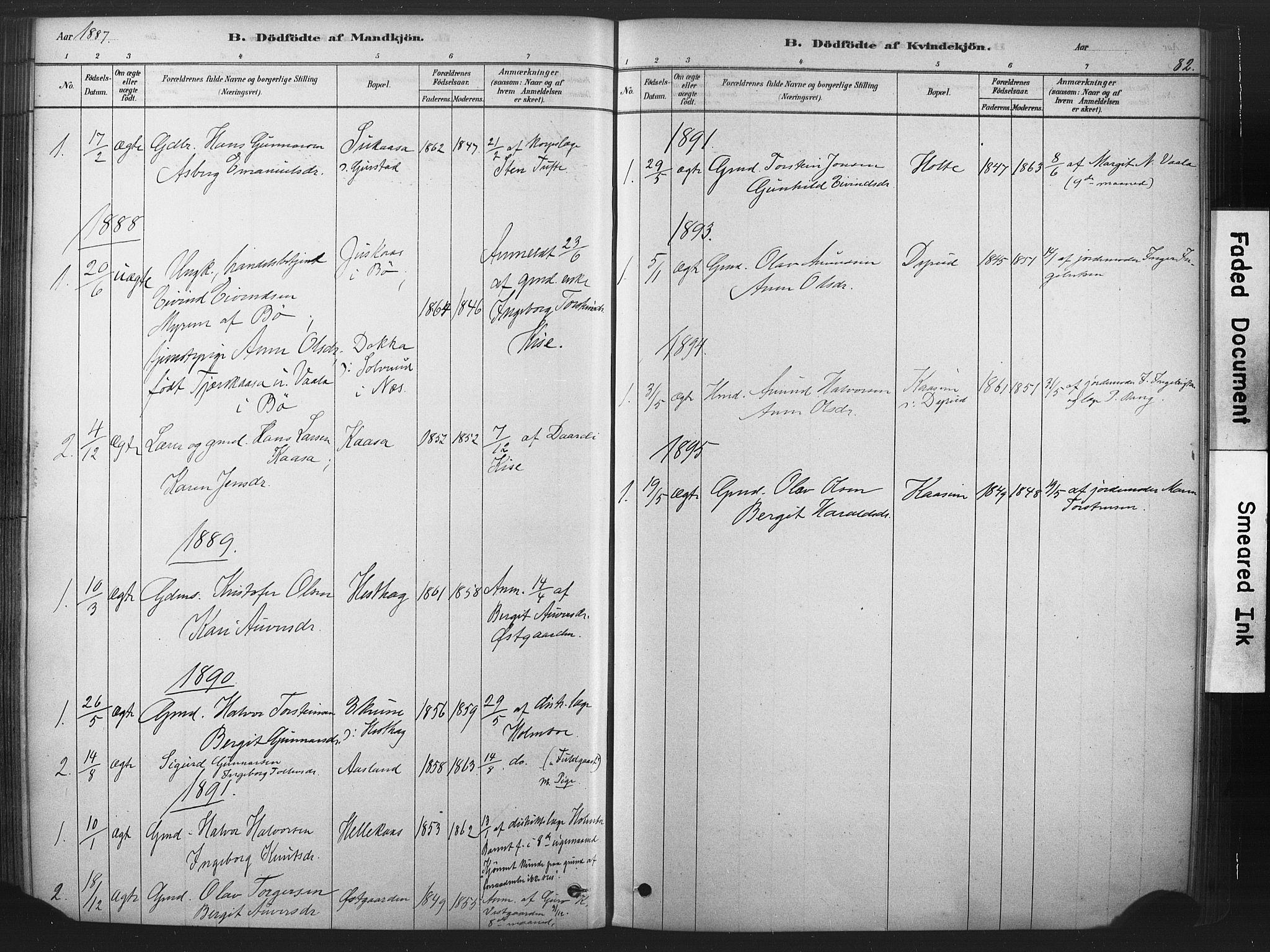 SAKO, Sauherad kirkebøker, F/Fb/L0002: Ministerialbok nr. II 2, 1878-1901, s. 82