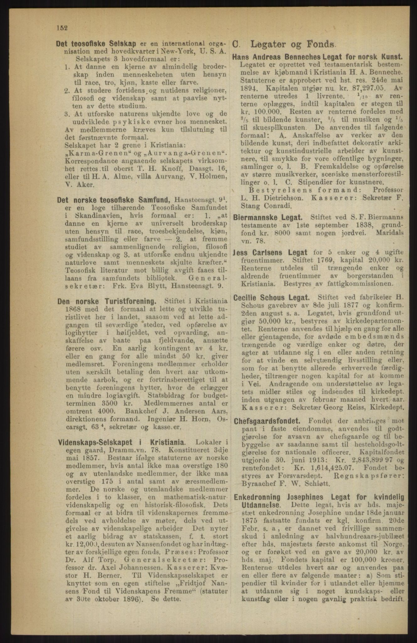 RA, Kristiania adressebok (publikasjon)*, 1914, s. 152