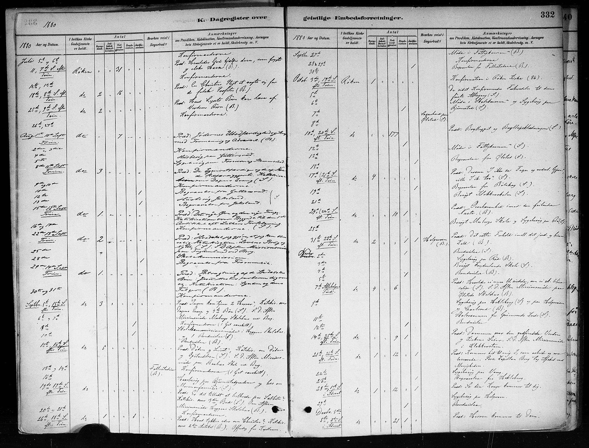 SAKO, Røyken kirkebøker, F/Fa/L0008: Ministerialbok nr. 8, 1880-1897, s. 332