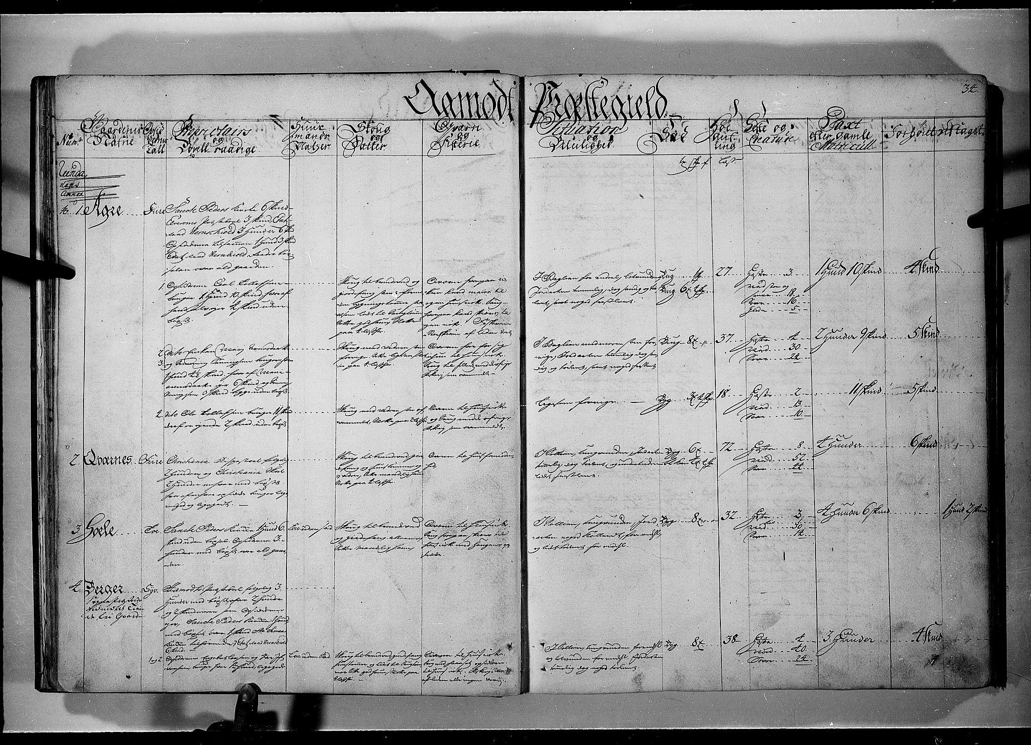 RA, Rentekammeret inntil 1814, Realistisk ordnet avdeling, N/Nb/Nbf/L0101: Solør, Østerdalen og Odal eksaminasjonsprotokoll, 1723, s. 33b-34a