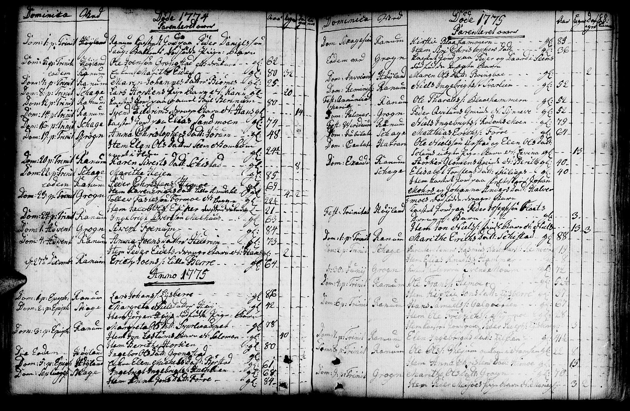 SAT, Ministerialprotokoller, klokkerbøker og fødselsregistre - Nord-Trøndelag, 764/L0542: Ministerialbok nr. 764A02, 1748-1779, s. 188