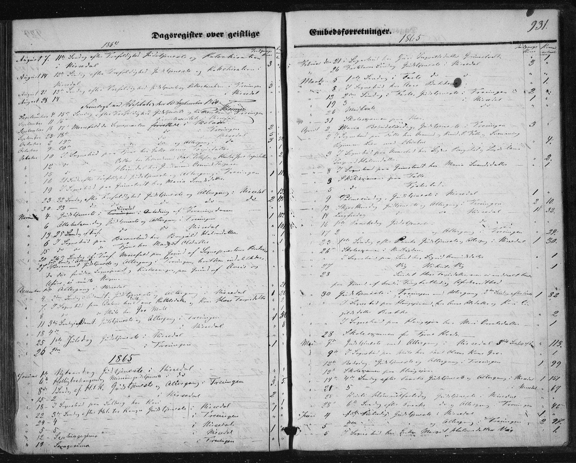 SAKO, Nissedal kirkebøker, F/Fa/L0003: Ministerialbok nr. I 3, 1846-1870, s. 930-931