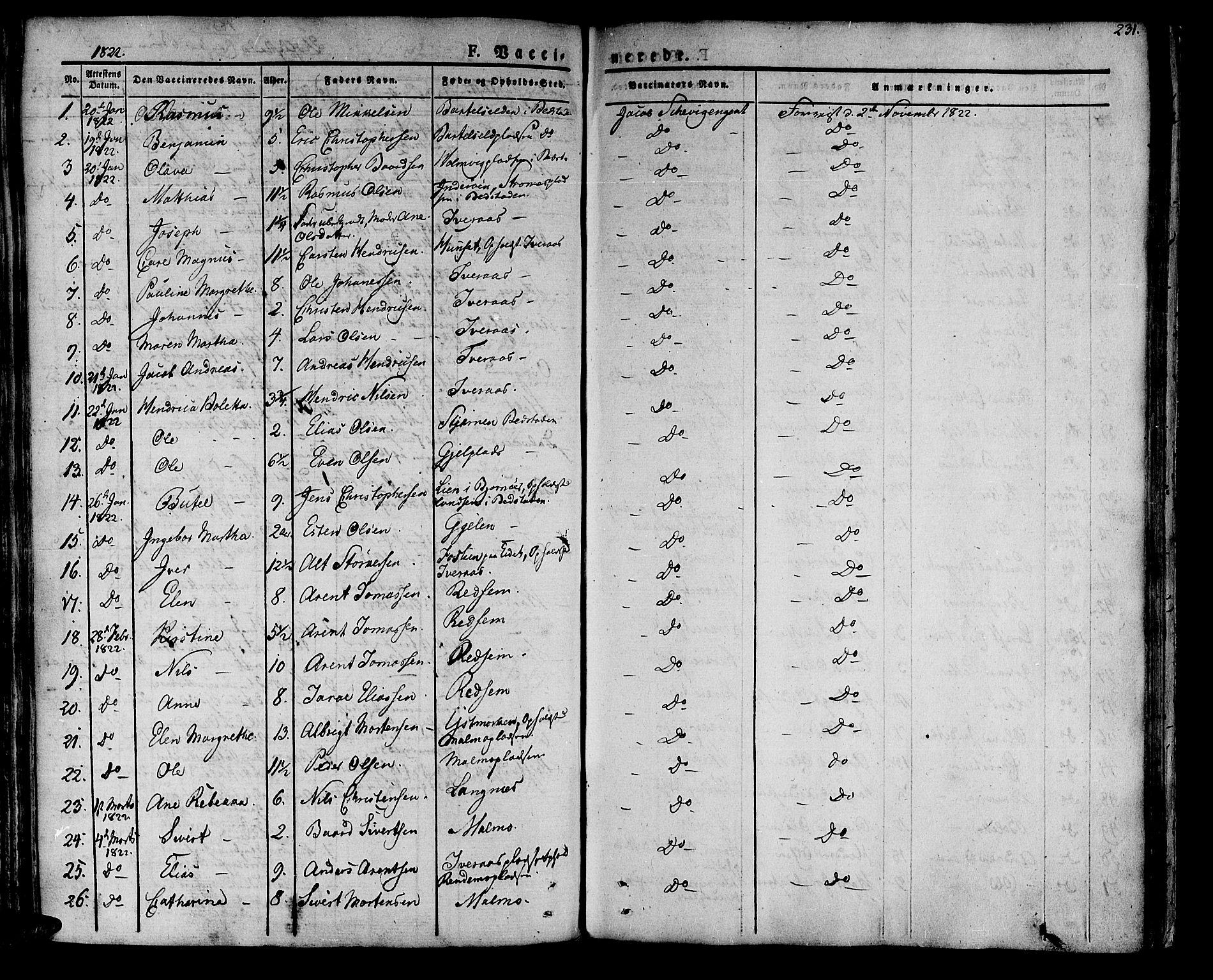 SAT, Ministerialprotokoller, klokkerbøker og fødselsregistre - Nord-Trøndelag, 741/L0390: Ministerialbok nr. 741A04, 1822-1836, s. 231