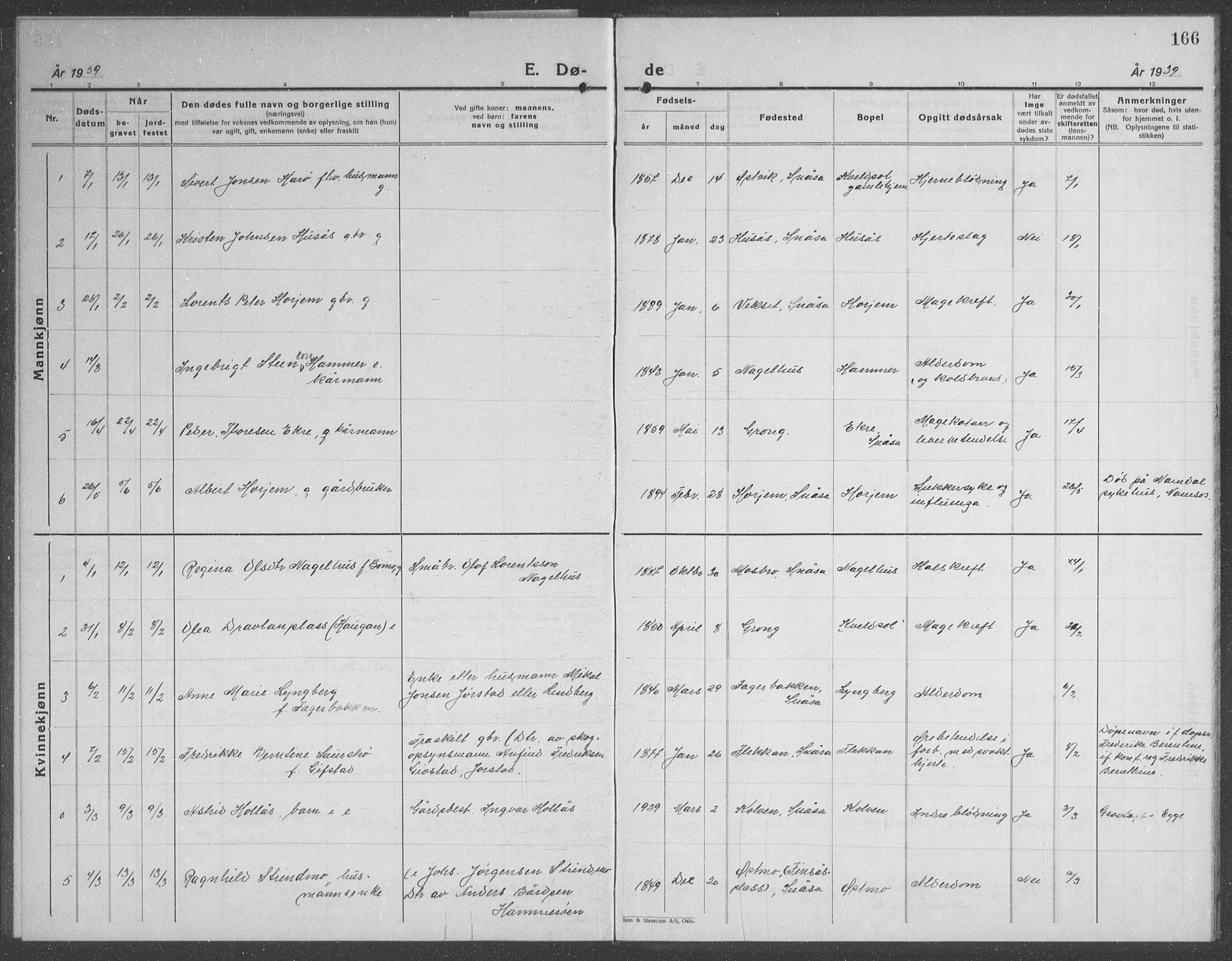 SAT, Ministerialprotokoller, klokkerbøker og fødselsregistre - Nord-Trøndelag, 749/L0481: Klokkerbok nr. 749C03, 1933-1945, s. 166