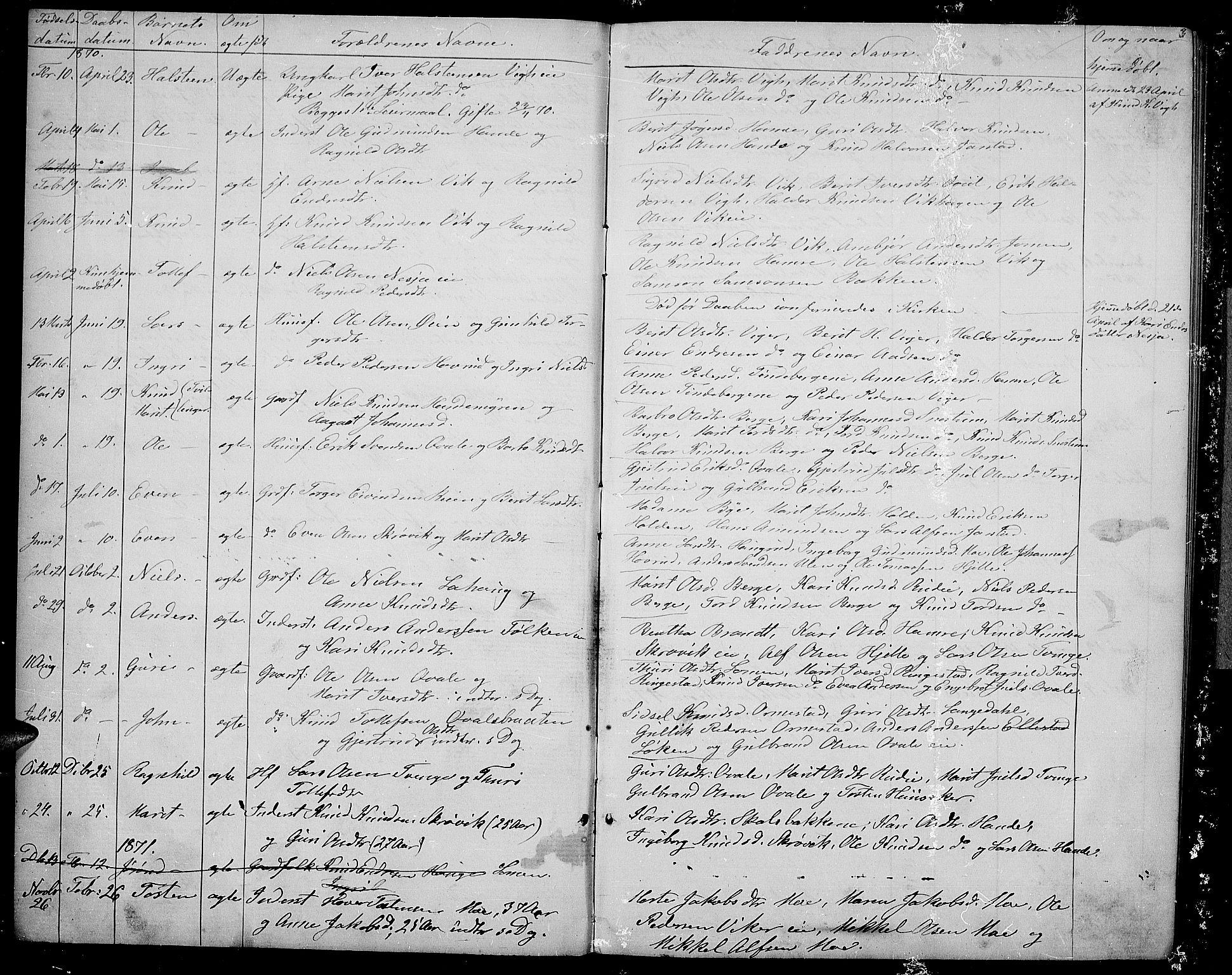 SAH, Vestre Slidre prestekontor, Klokkerbok nr. 1, 1869-1882, s. 3