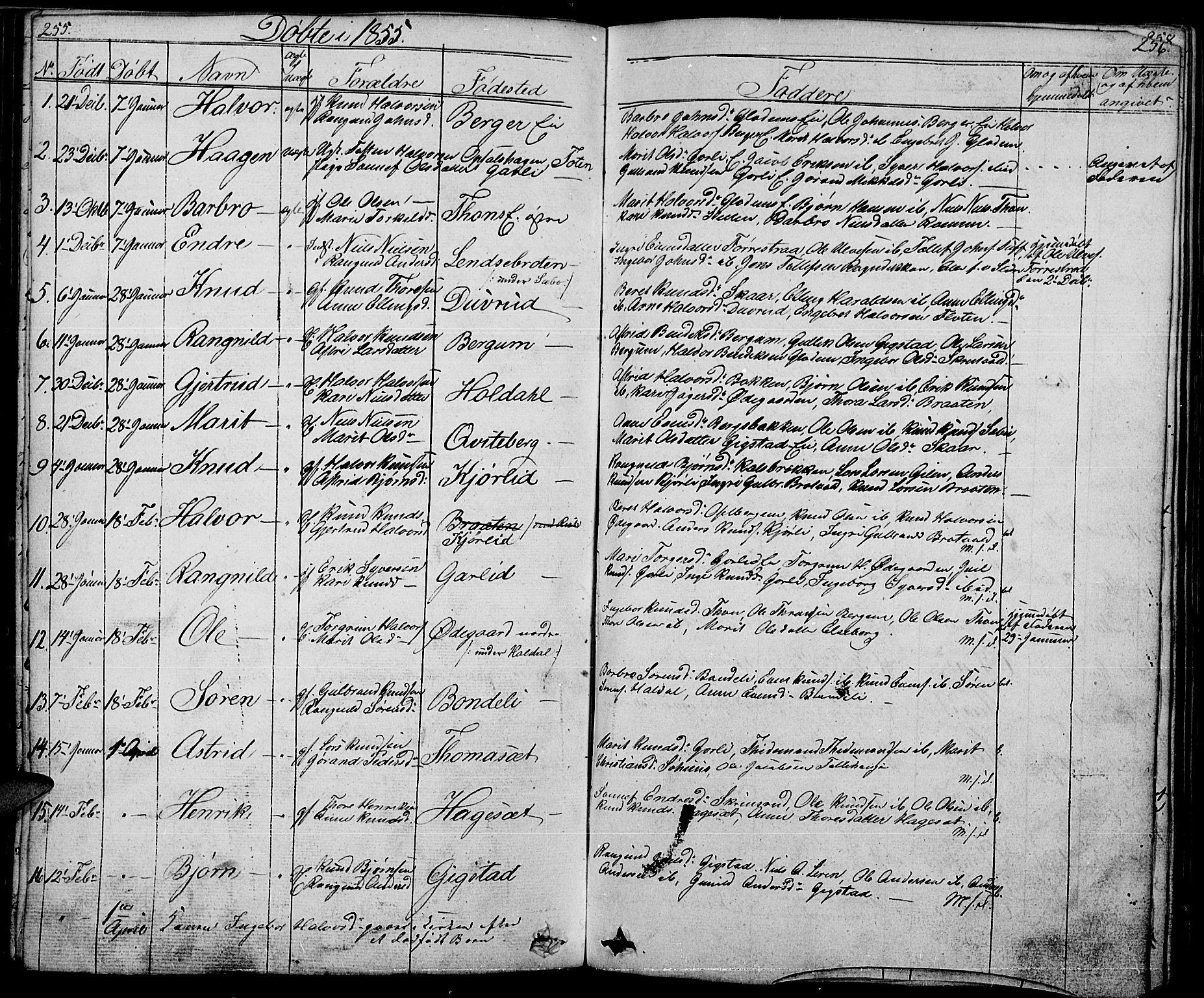 SAH, Nord-Aurdal prestekontor, Klokkerbok nr. 1, 1834-1887, s. 255-256