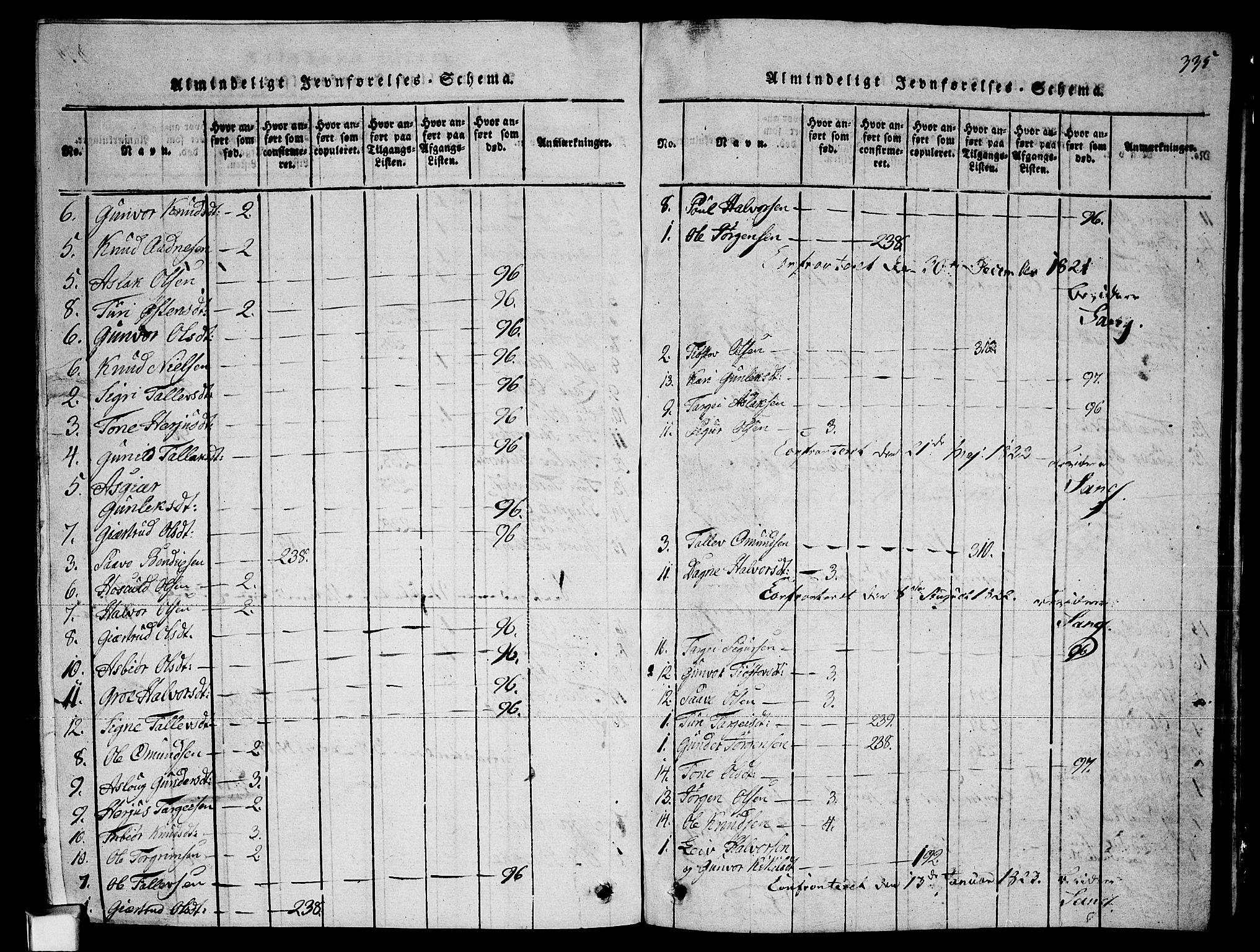 SAKO, Fyresdal kirkebøker, G/Ga/L0002: Klokkerbok nr. I 2, 1815-1857, s. 335
