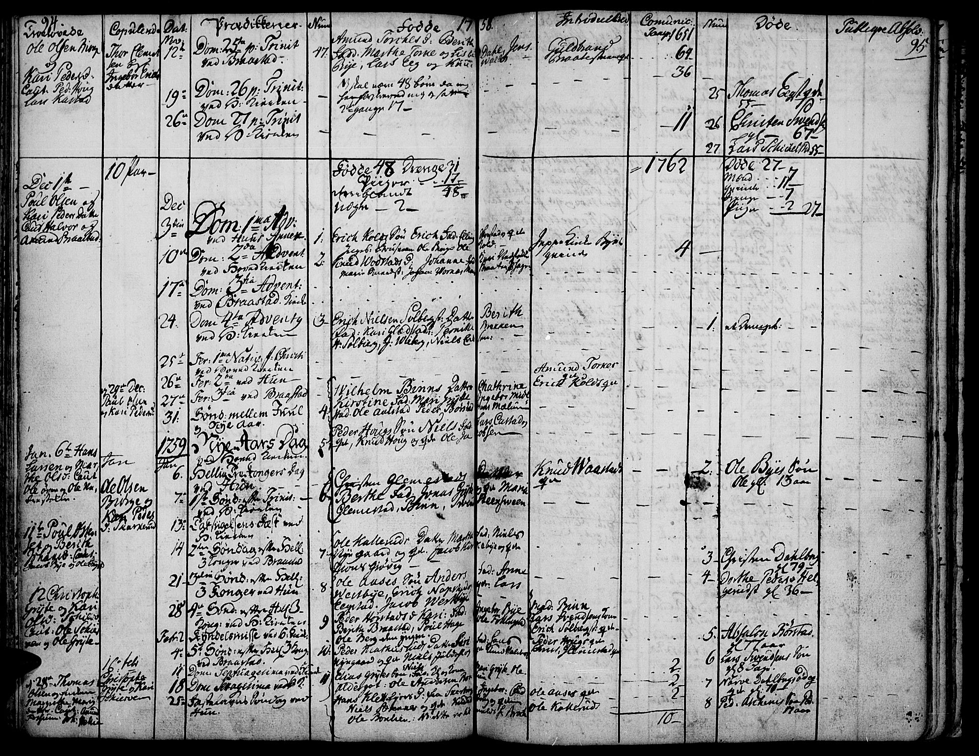 SAH, Vardal prestekontor, H/Ha/Haa/L0002: Ministerialbok nr. 2, 1748-1776, s. 94-95