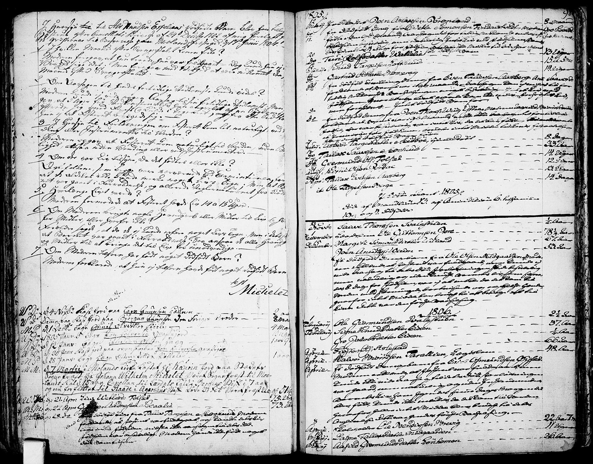 SAKO, Fyresdal kirkebøker, F/Fa/L0002: Ministerialbok nr. I 2, 1769-1814, s. 98