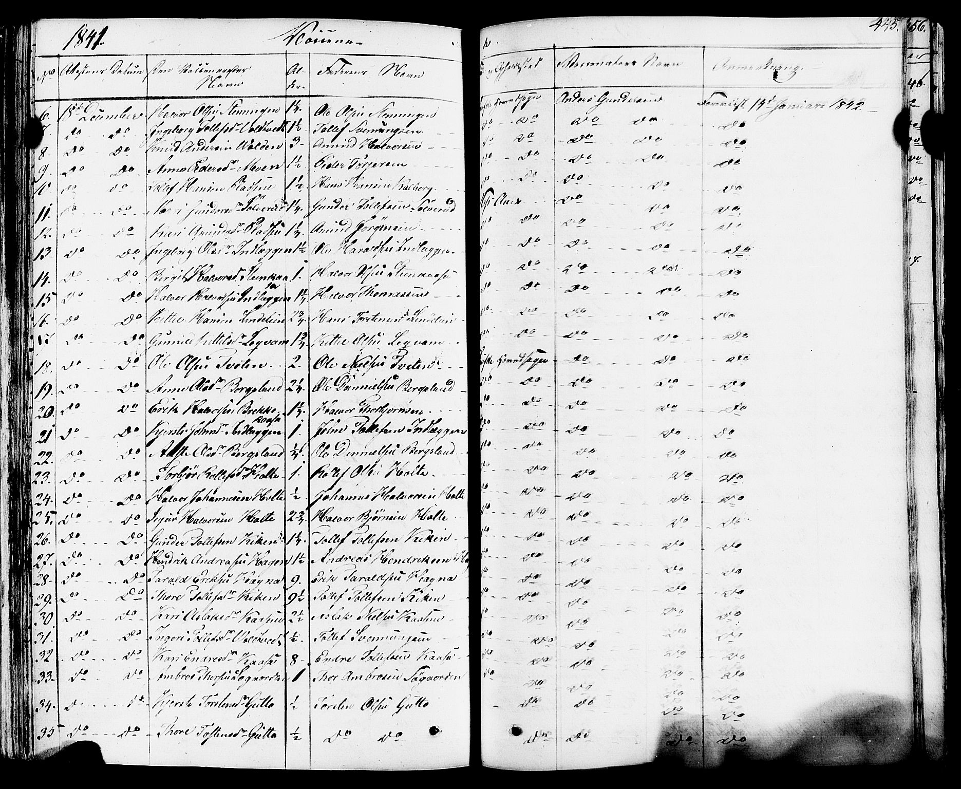 SAKO, Sauherad kirkebøker, F/Fa/L0006: Ministerialbok nr. I 6, 1827-1850, s. 445