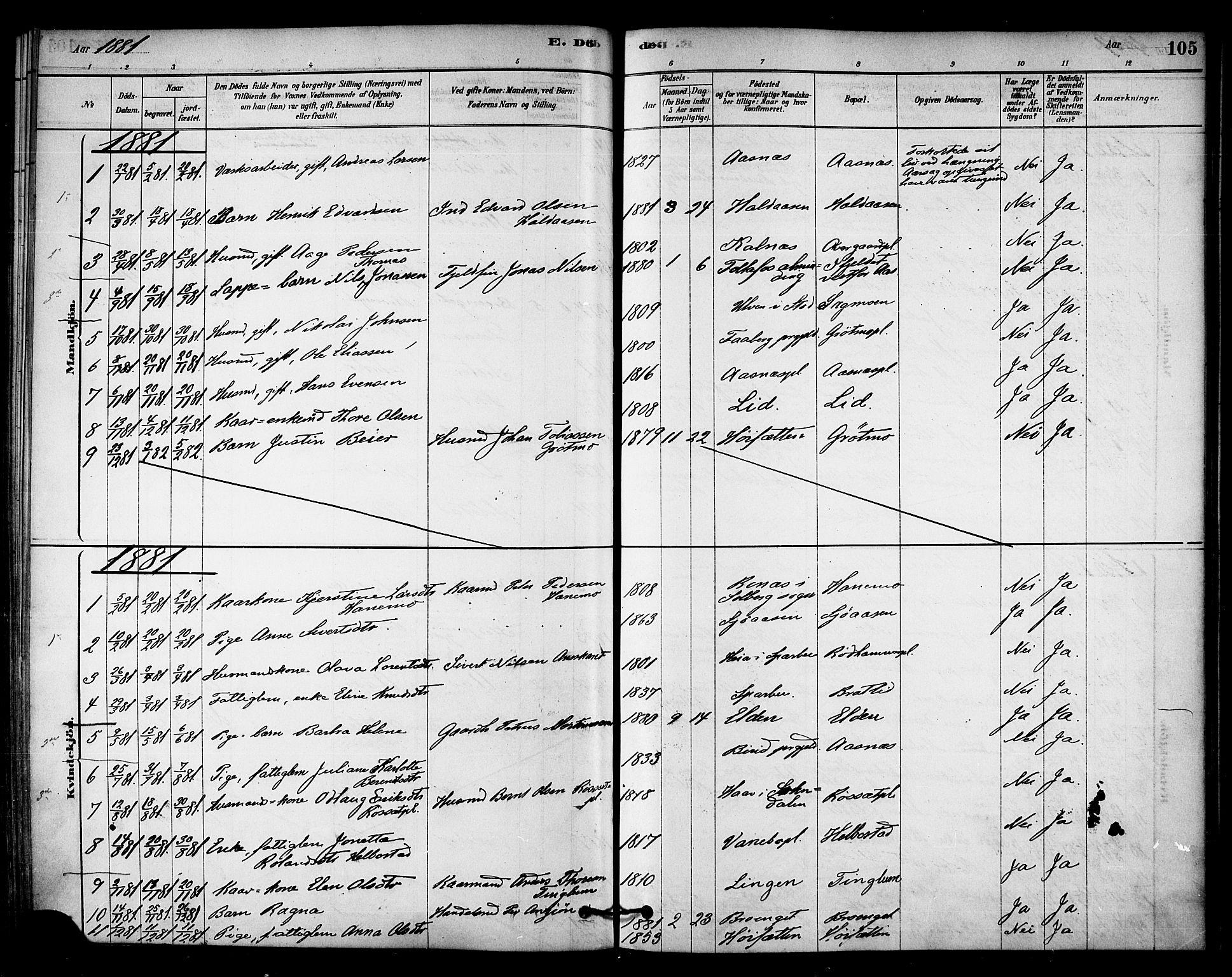 SAT, Ministerialprotokoller, klokkerbøker og fødselsregistre - Nord-Trøndelag, 742/L0408: Ministerialbok nr. 742A01, 1878-1890, s. 105