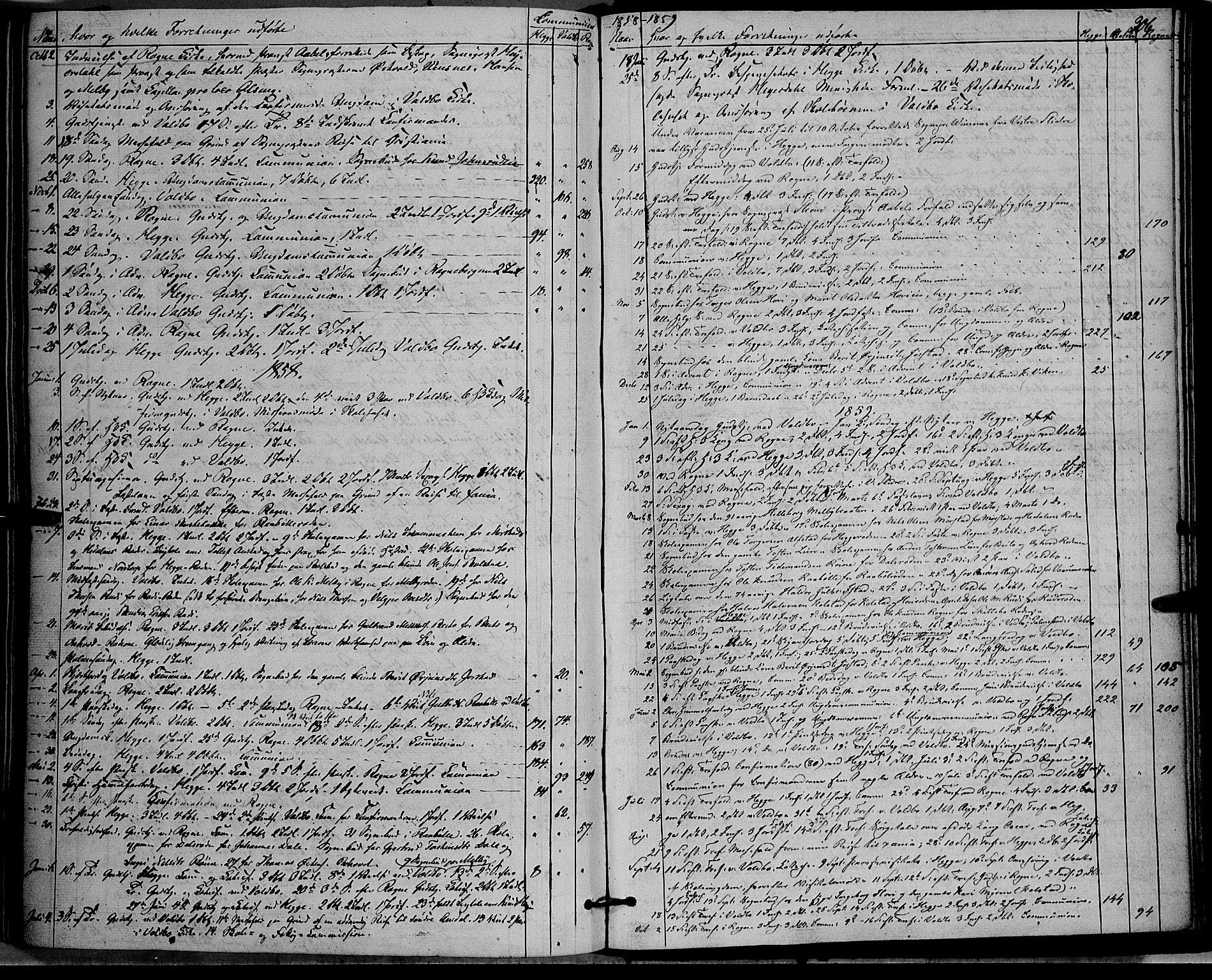 SAH, Øystre Slidre prestekontor, Ministerialbok nr. 1, 1849-1874, s. 305