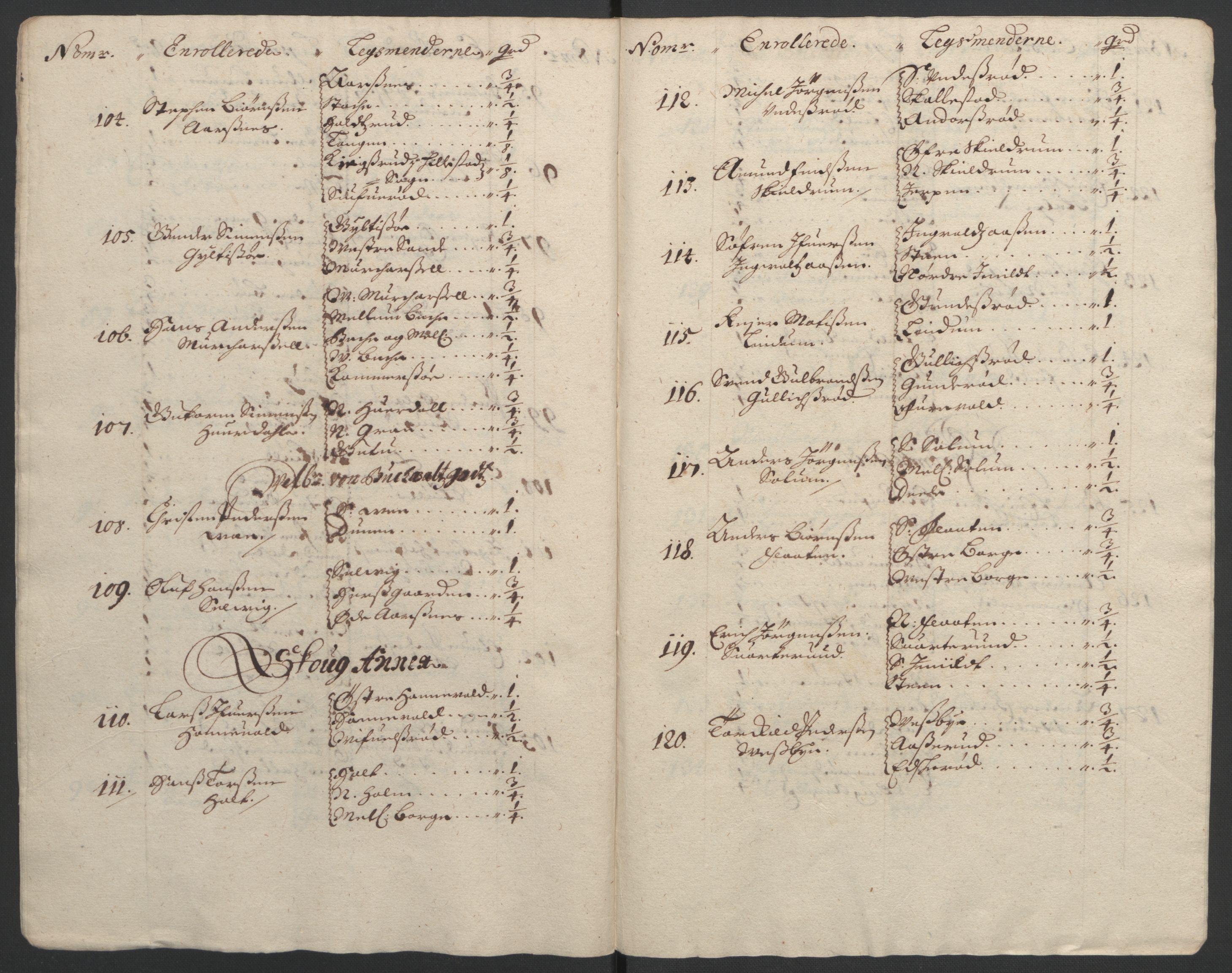 RA, Rentekammeret inntil 1814, Reviderte regnskaper, Fogderegnskap, R32/L1865: Fogderegnskap Jarlsberg grevskap, 1692, s. 214