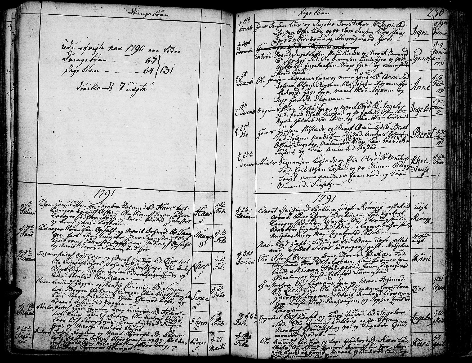 SAH, Gausdal prestekontor, Ministerialbok nr. 3, 1758-1809, s. 230