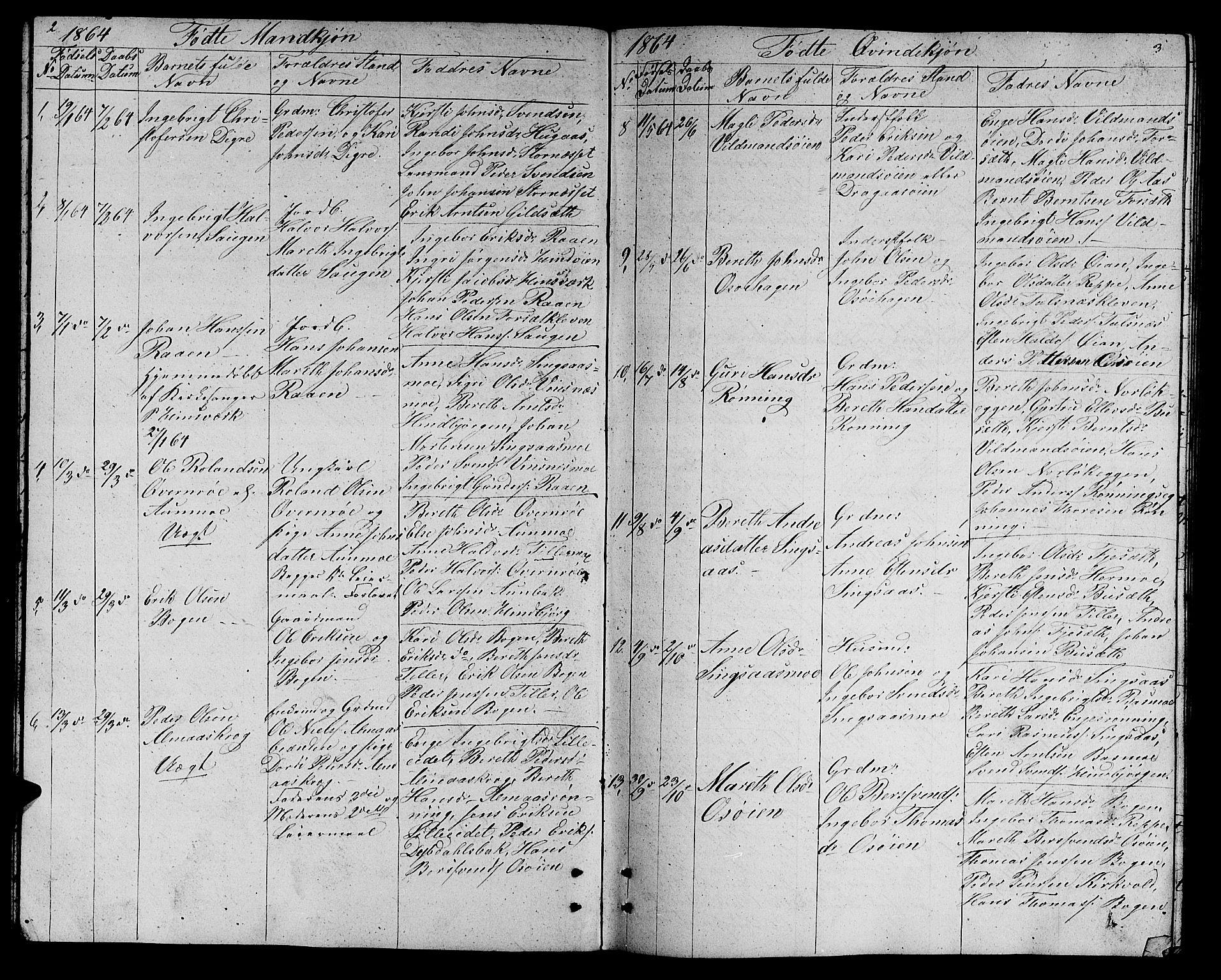 SAT, Ministerialprotokoller, klokkerbøker og fødselsregistre - Sør-Trøndelag, 688/L1027: Klokkerbok nr. 688C02, 1861-1889, s. 2-3