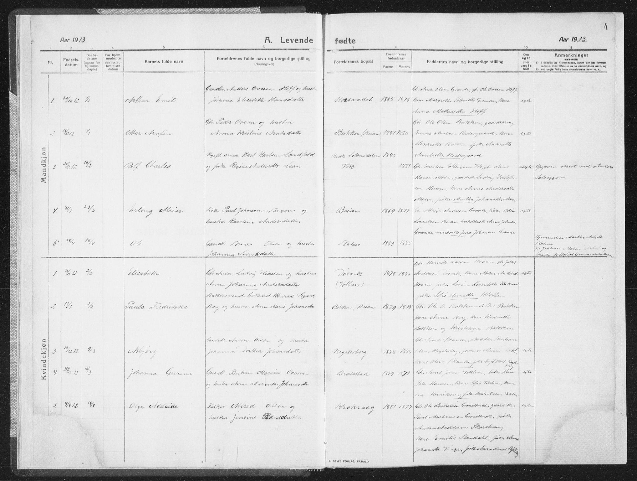 SAT, Ministerialprotokoller, klokkerbøker og fødselsregistre - Sør-Trøndelag, 659/L0747: Klokkerbok nr. 659C04, 1913-1938, s. 4