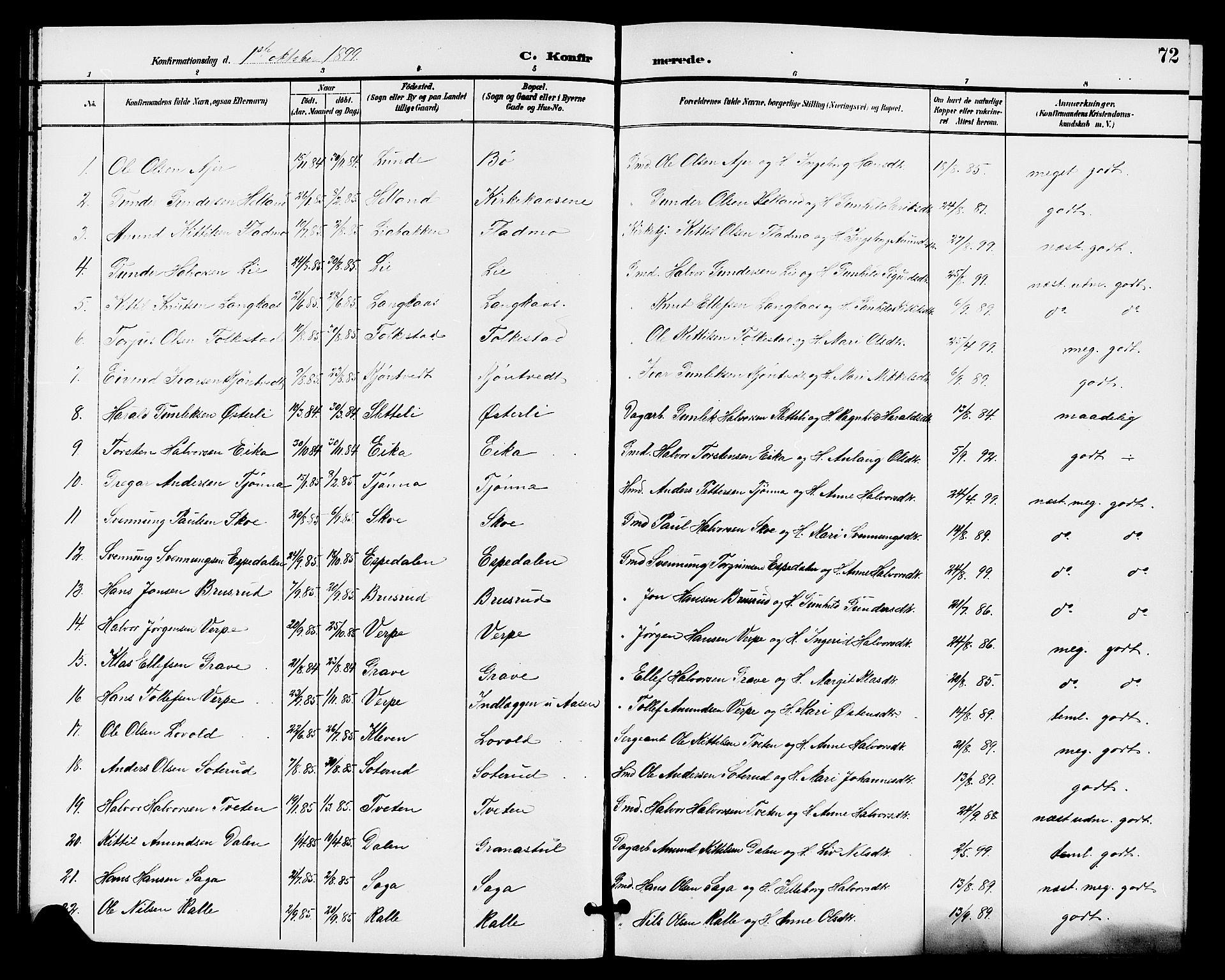 SAKO, Bø kirkebøker, G/Ga/L0006: Klokkerbok nr. 6, 1898-1909, s. 72