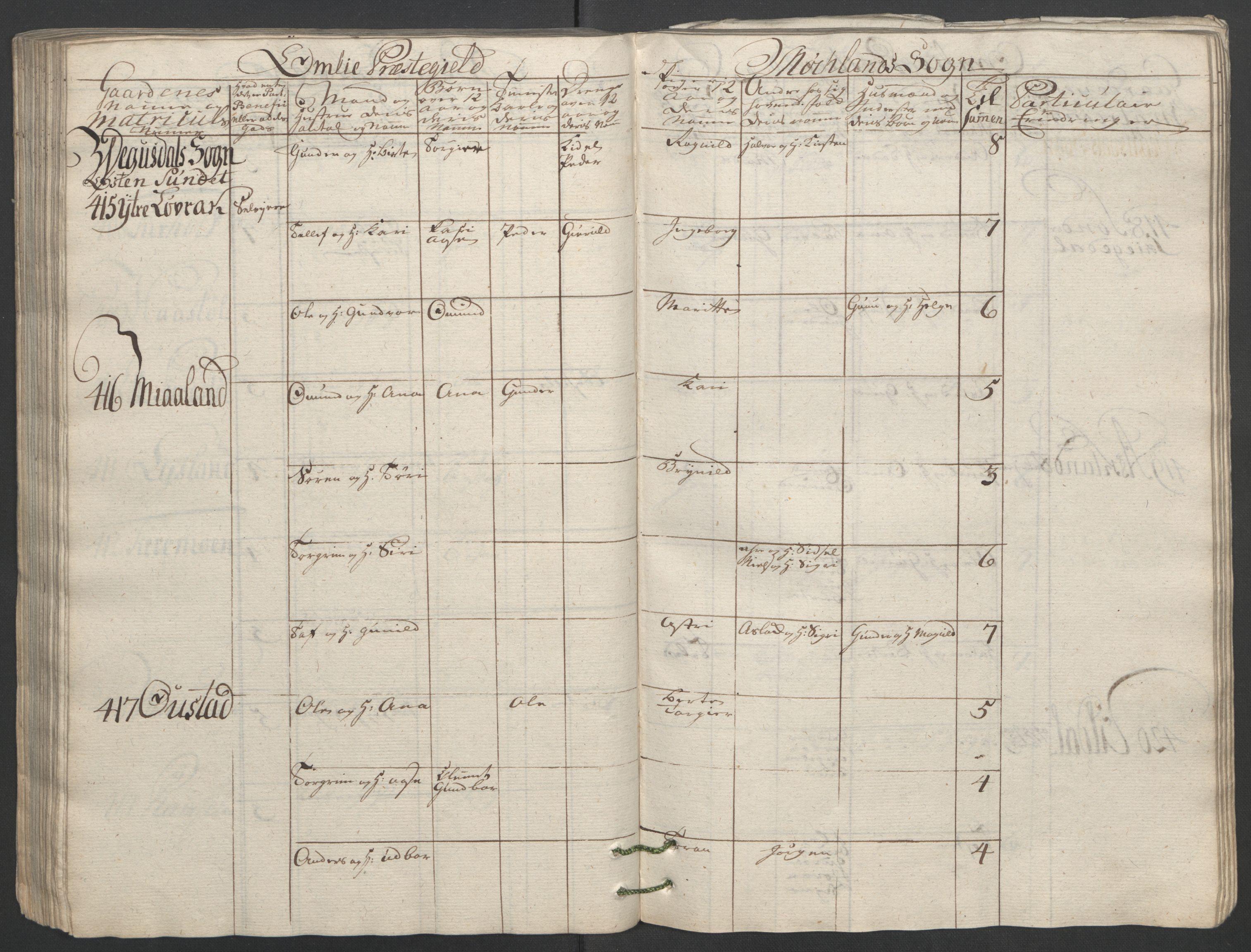 RA, Rentekammeret inntil 1814, Reviderte regnskaper, Fogderegnskap, R40/L2517: Ekstraskatten Råbyggelag, 1762-1763, s. 140
