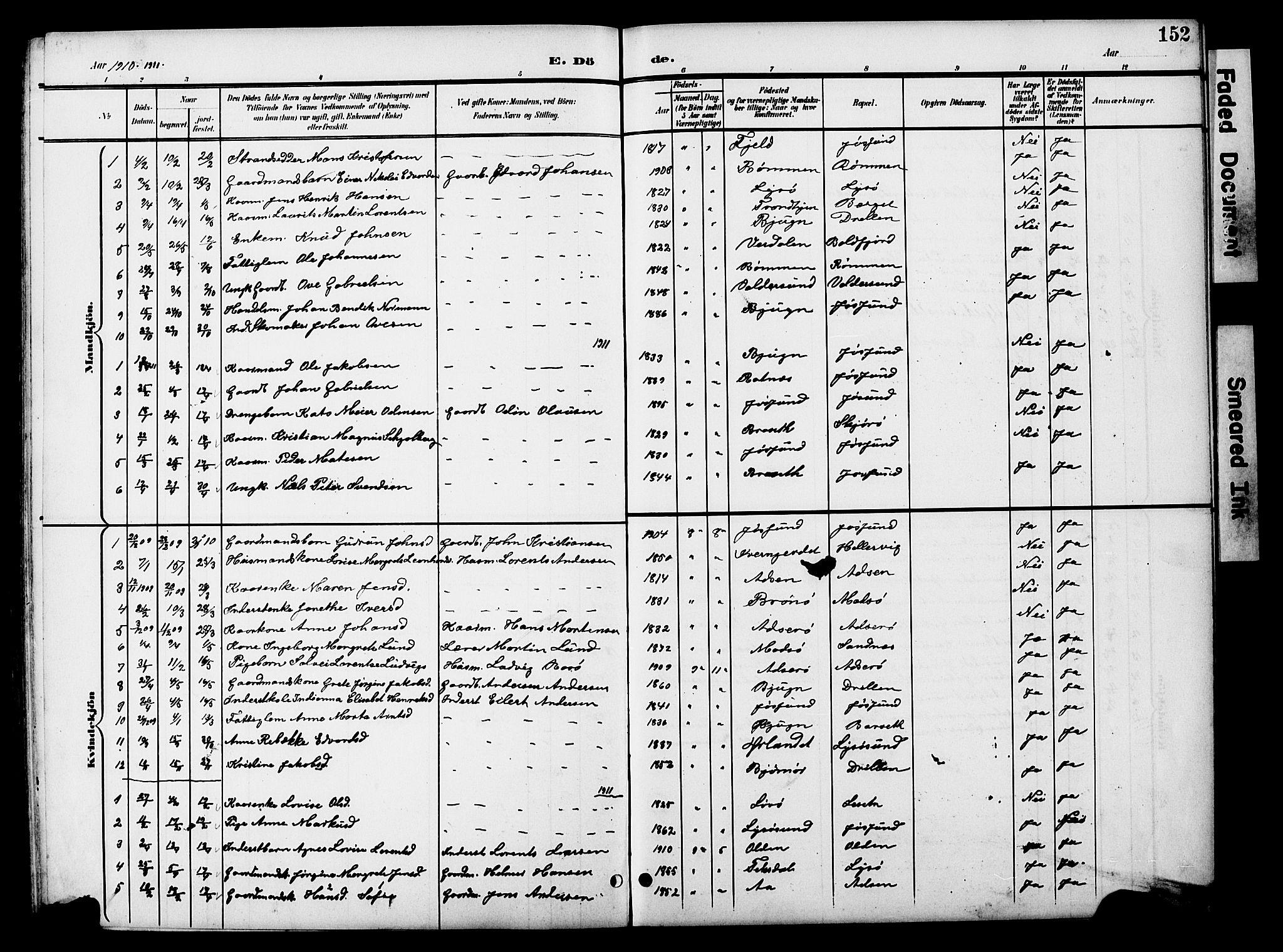 SAT, Ministerialprotokoller, klokkerbøker og fødselsregistre - Sør-Trøndelag, 654/L0666: Klokkerbok nr. 654C02, 1901-1925, s. 152