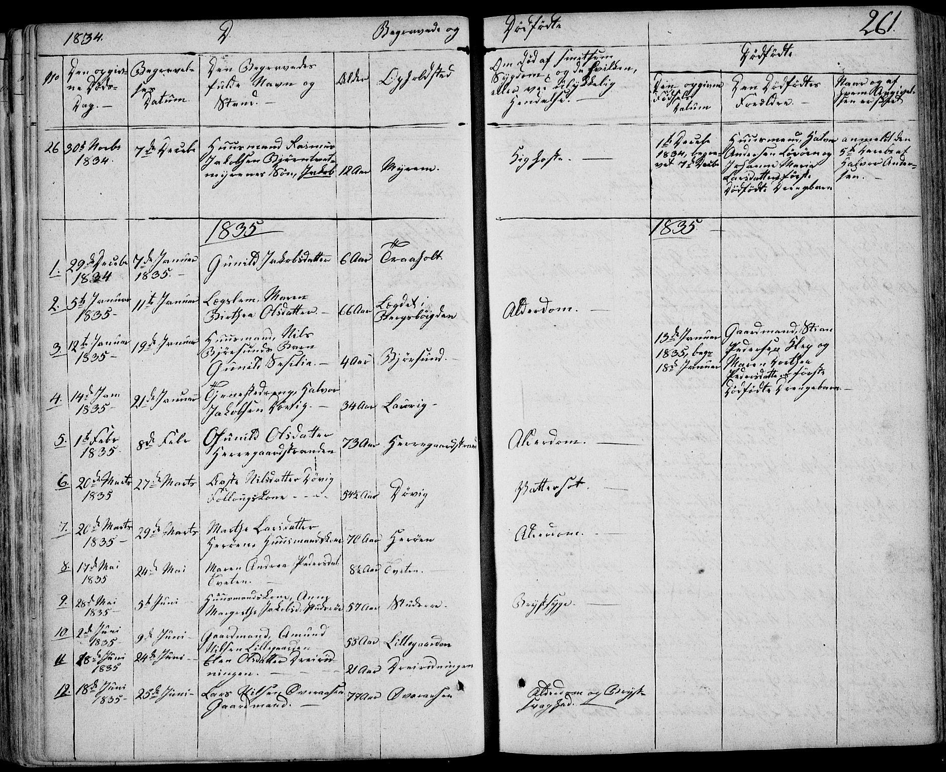 SAKO, Eidanger kirkebøker, F/Fa/L0008: Ministerialbok nr. 8, 1831-1858, s. 261