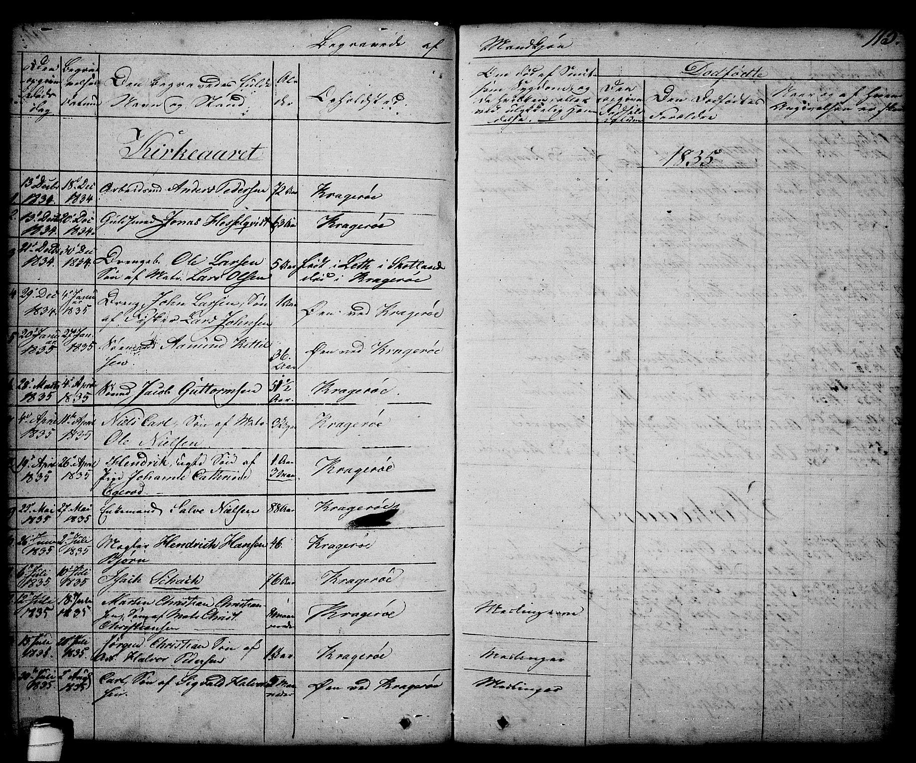 SAKO, Kragerø kirkebøker, G/Ga/L0003: Klokkerbok nr. 3, 1832-1852, s. 115