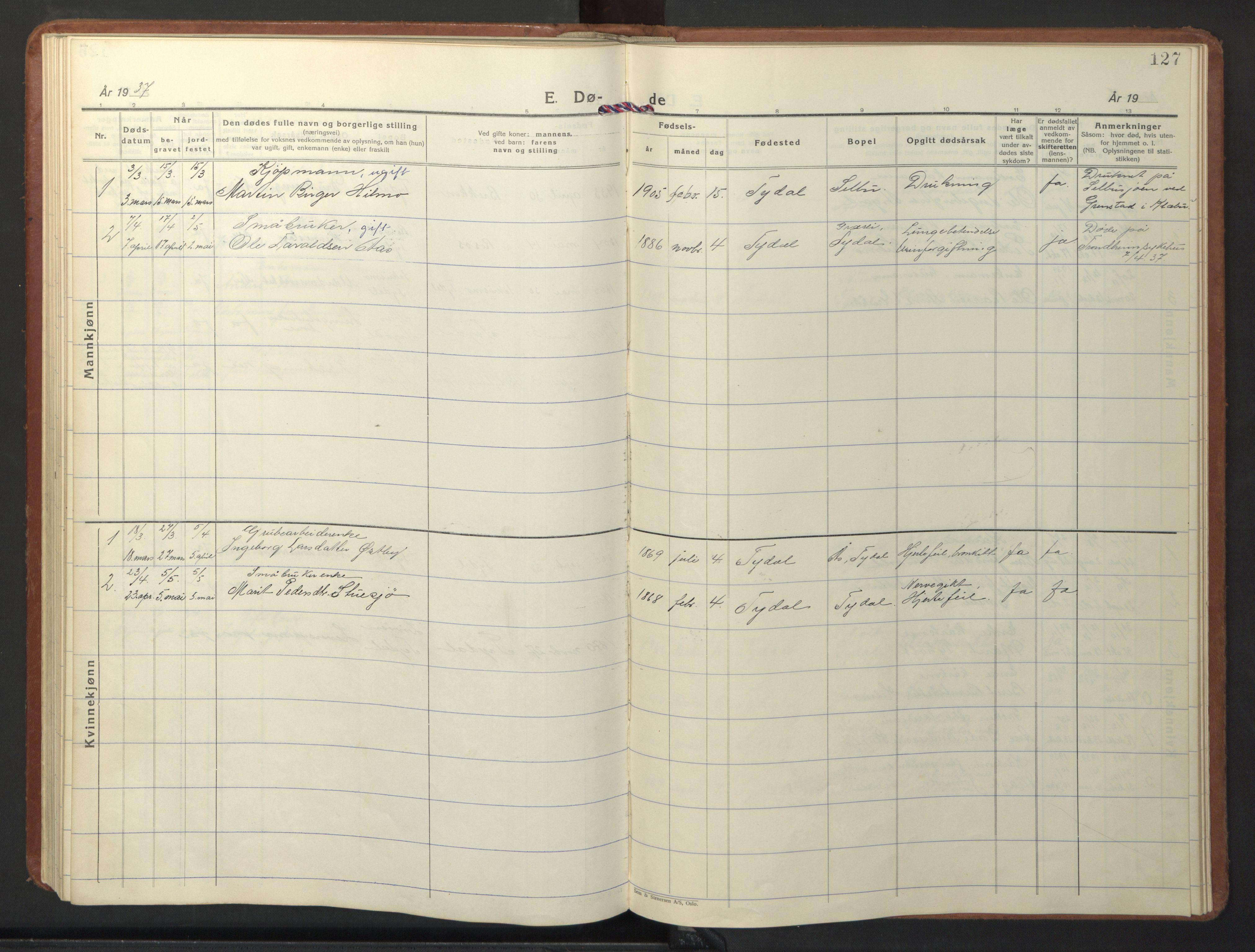 SAT, Ministerialprotokoller, klokkerbøker og fødselsregistre - Sør-Trøndelag, 698/L1169: Klokkerbok nr. 698C06, 1930-1949, s. 127