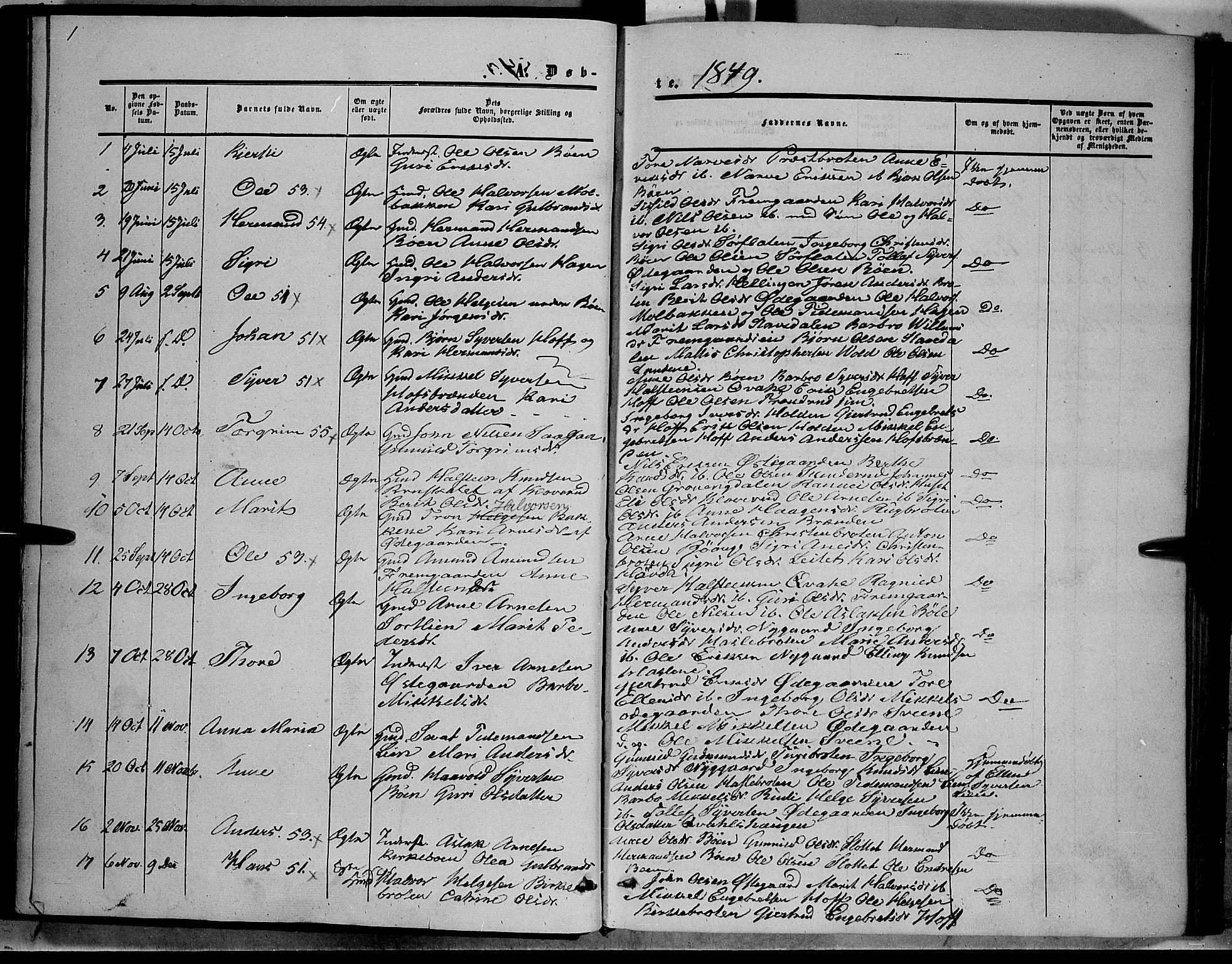 SAH, Sør-Aurdal prestekontor, Ministerialbok nr. 6, 1849-1876, s. 1