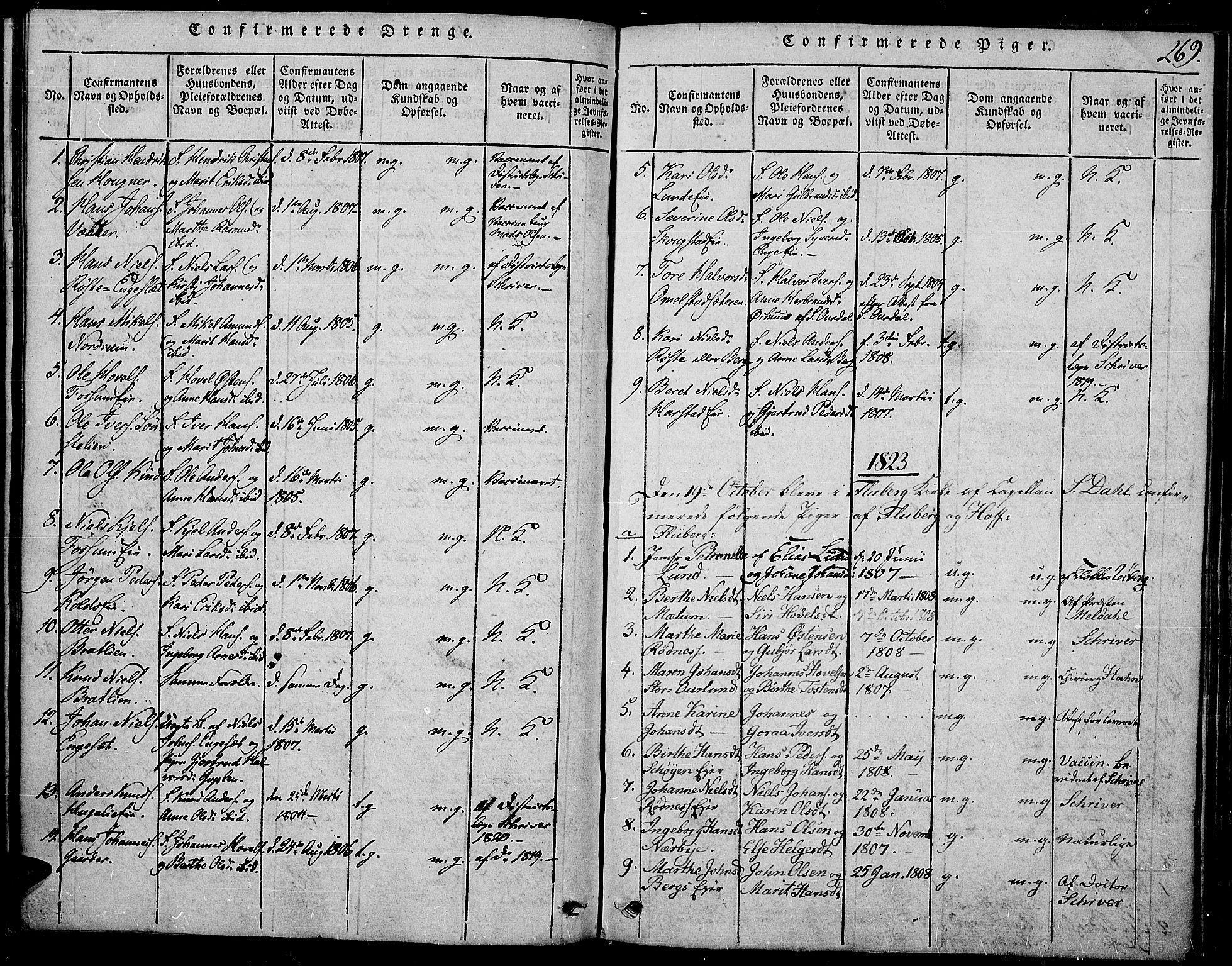 SAH, Land prestekontor, Ministerialbok nr. 7, 1814-1830, s. 269